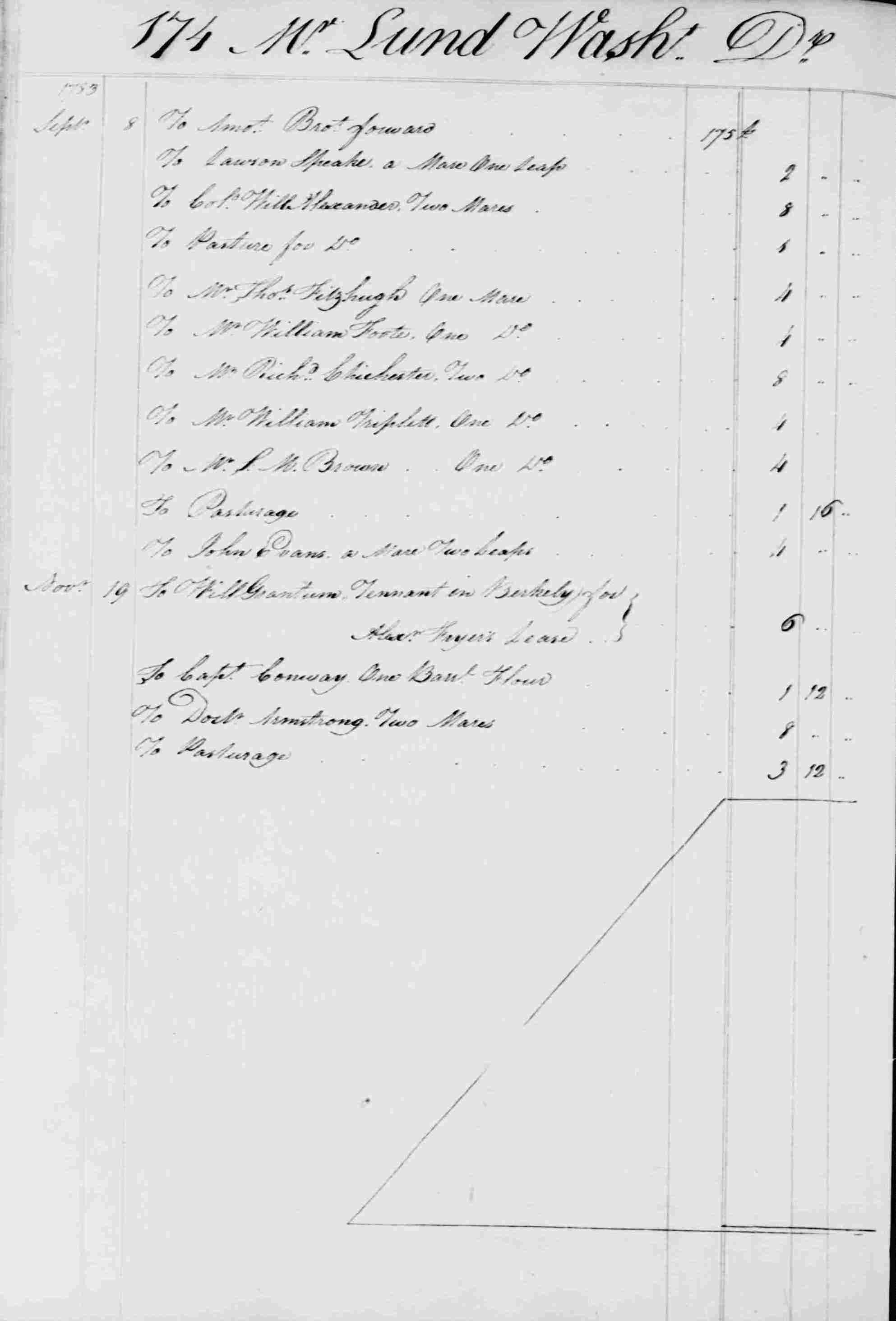 Ledger B, folio 174, left side