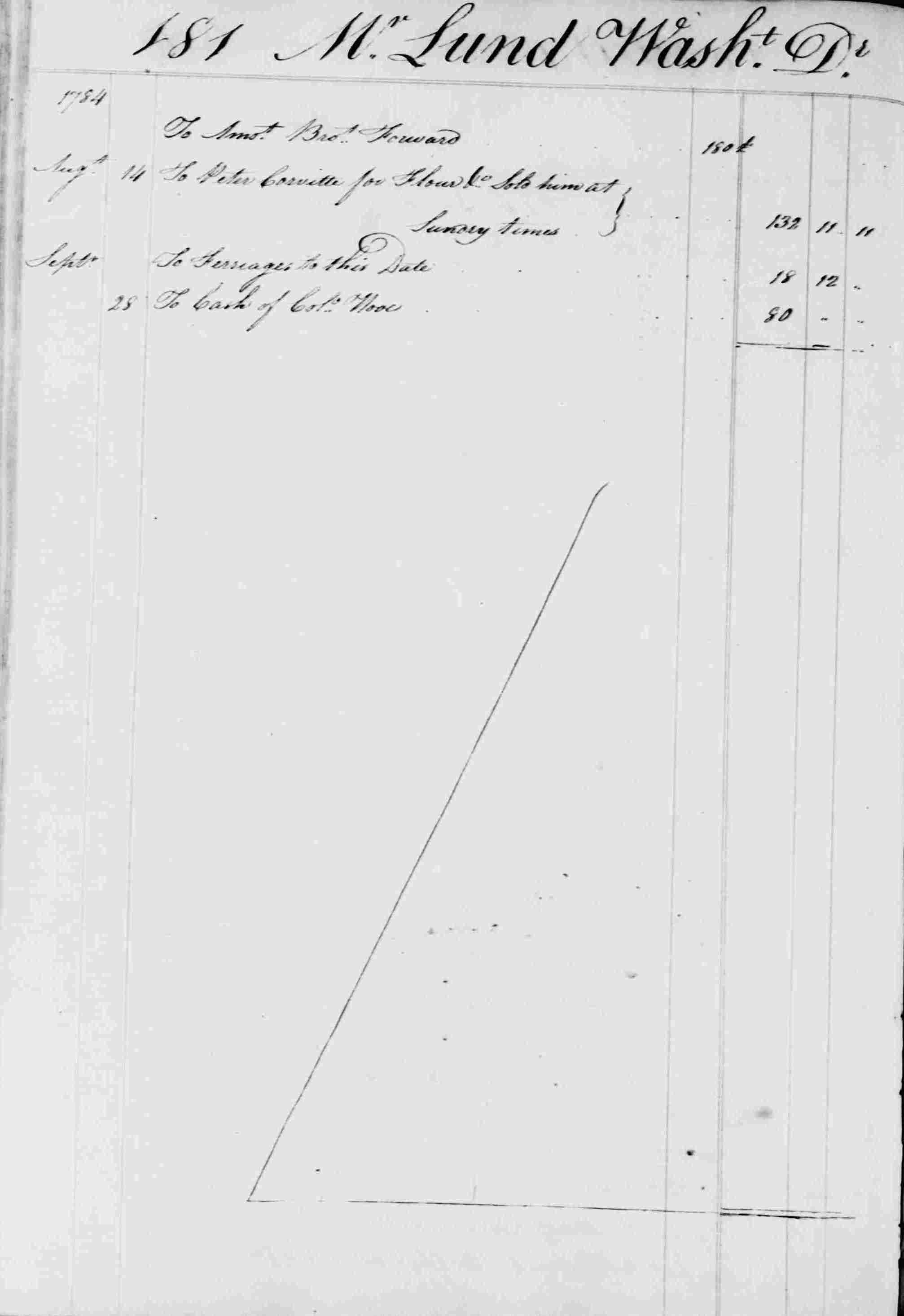 Ledger B, folio 181, left side