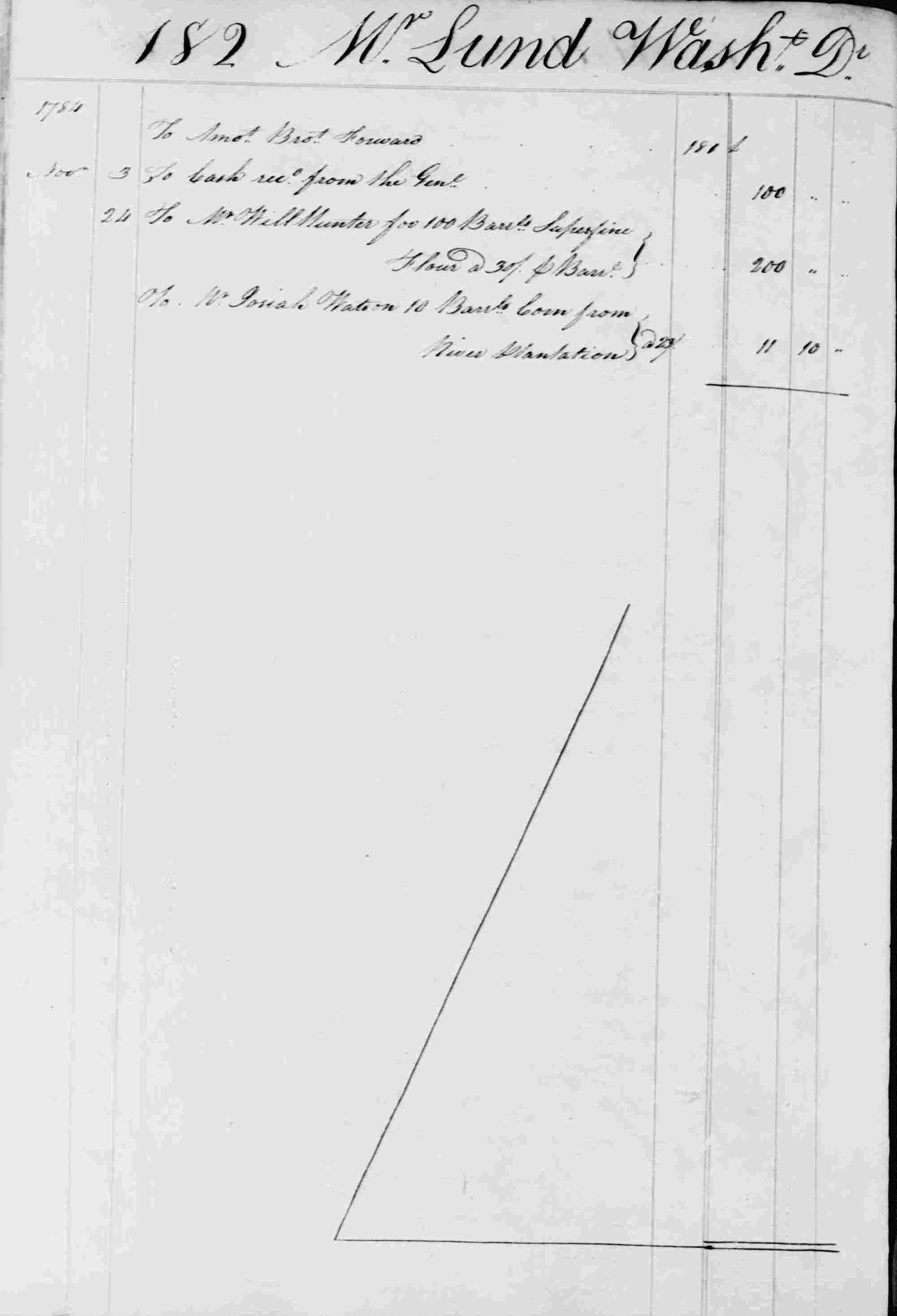 Ledger B, folio 182, left side