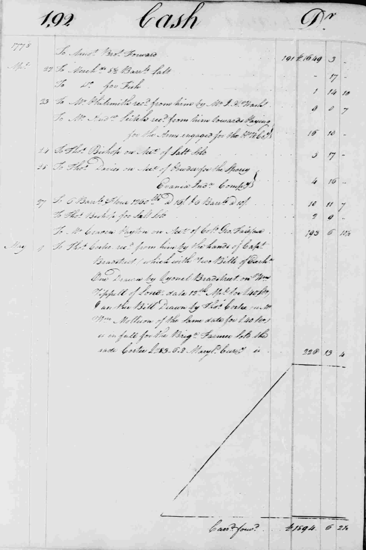 Ledger B, folio 192, left side