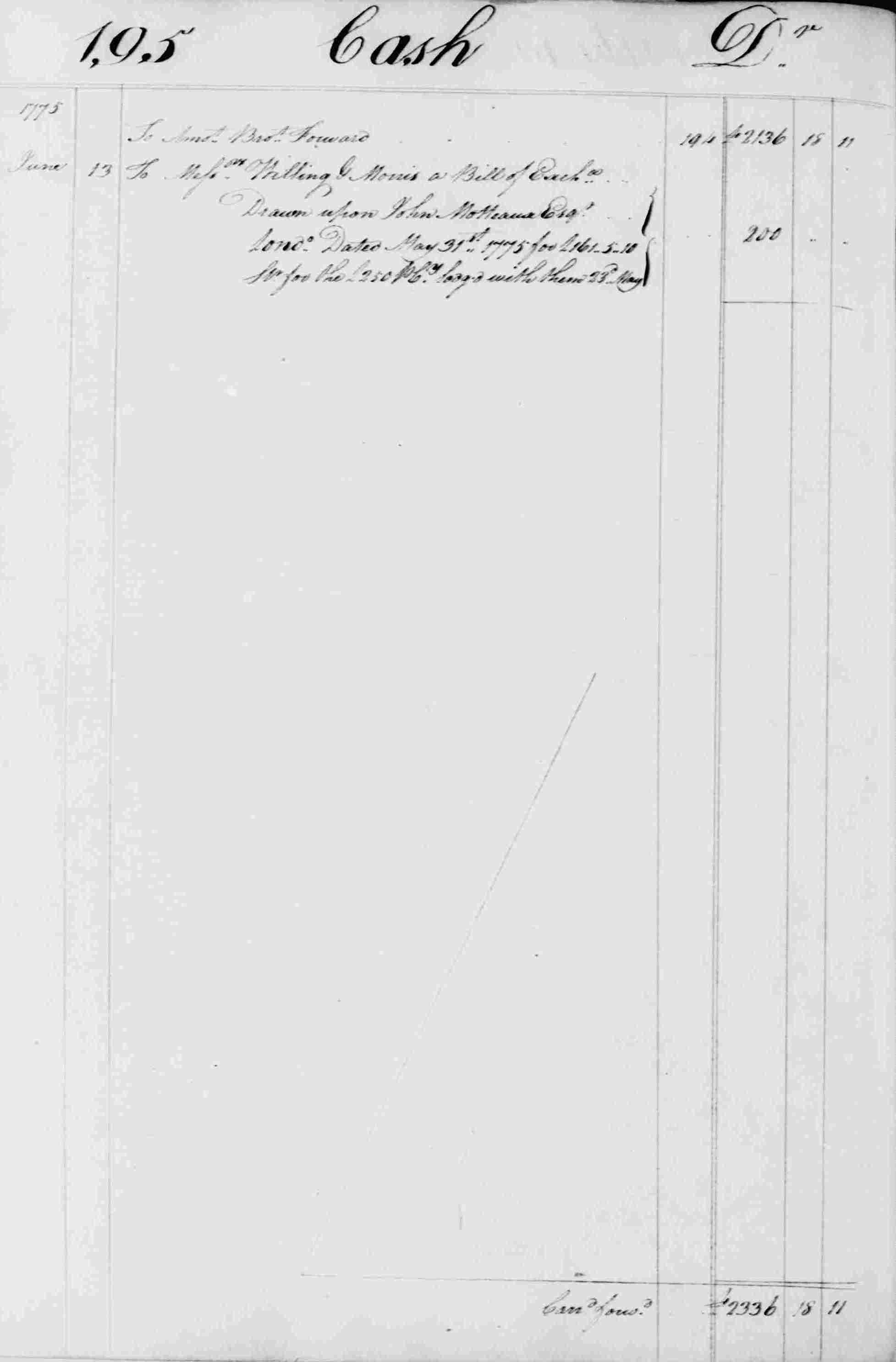 Ledger B, folio 195, left side