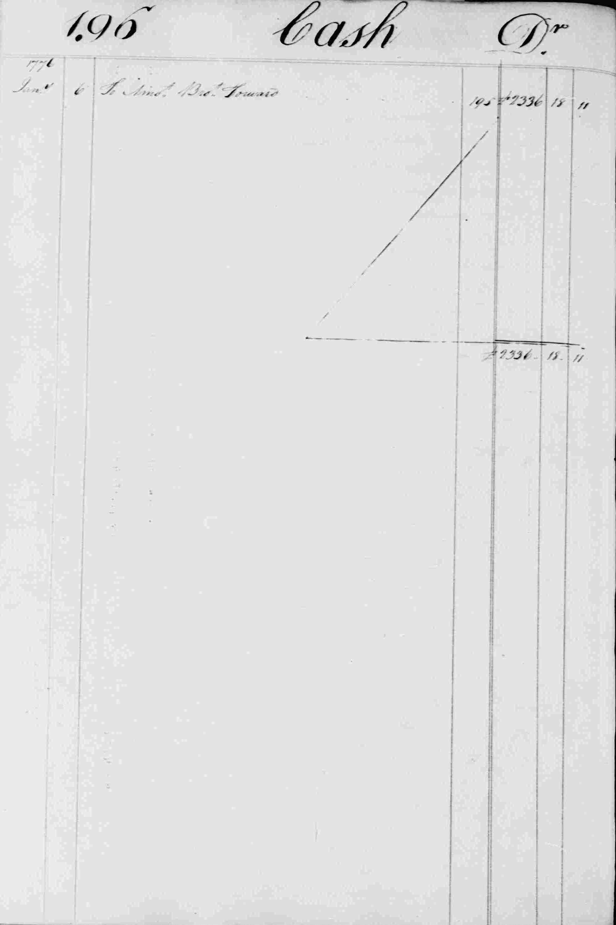 Ledger B, folio 196, left side