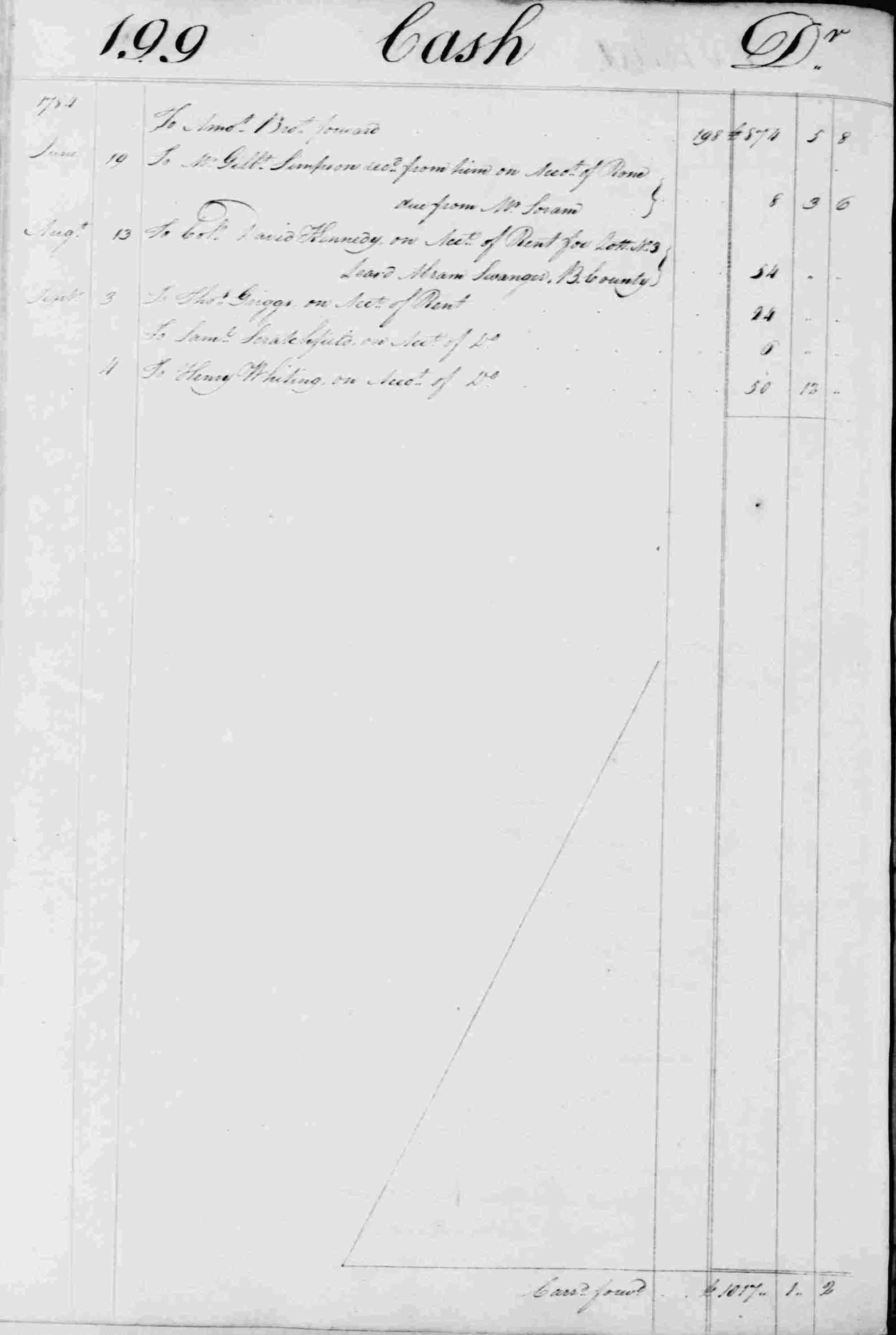 Ledger B, folio 199, left side