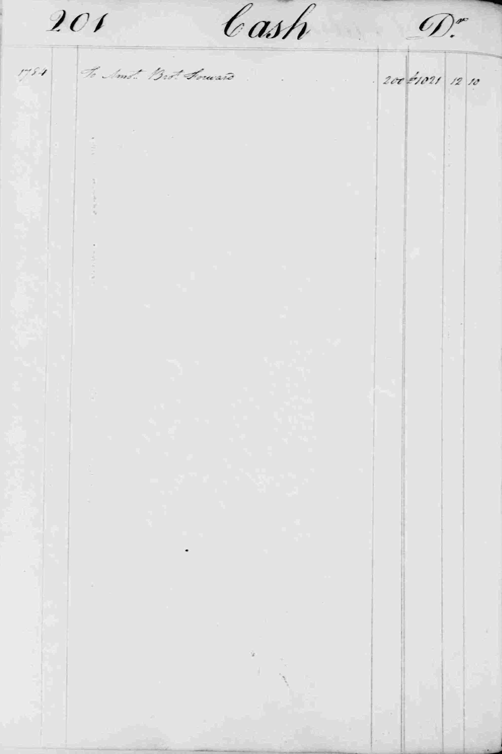 Ledger B, folio 201, left side