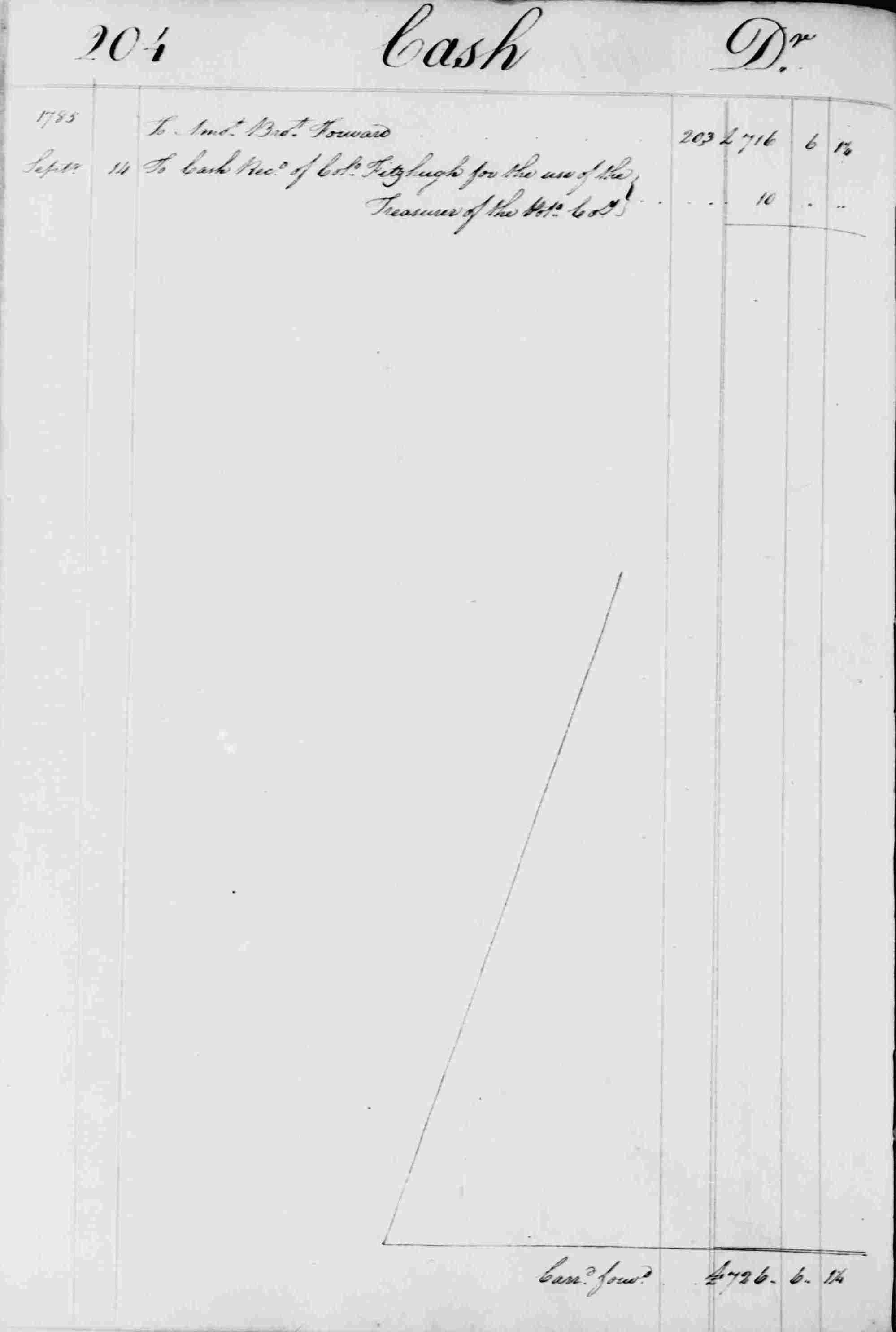 Ledger B, folio 204, left side