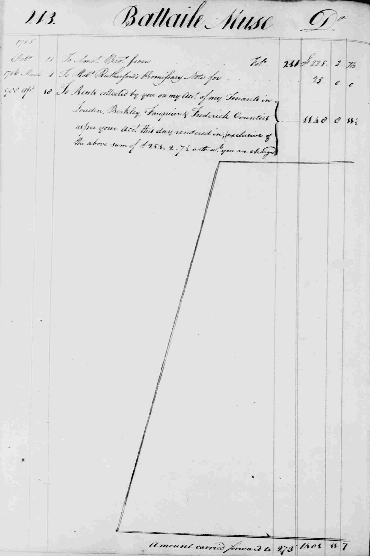 Ledger B, folio 213, left side