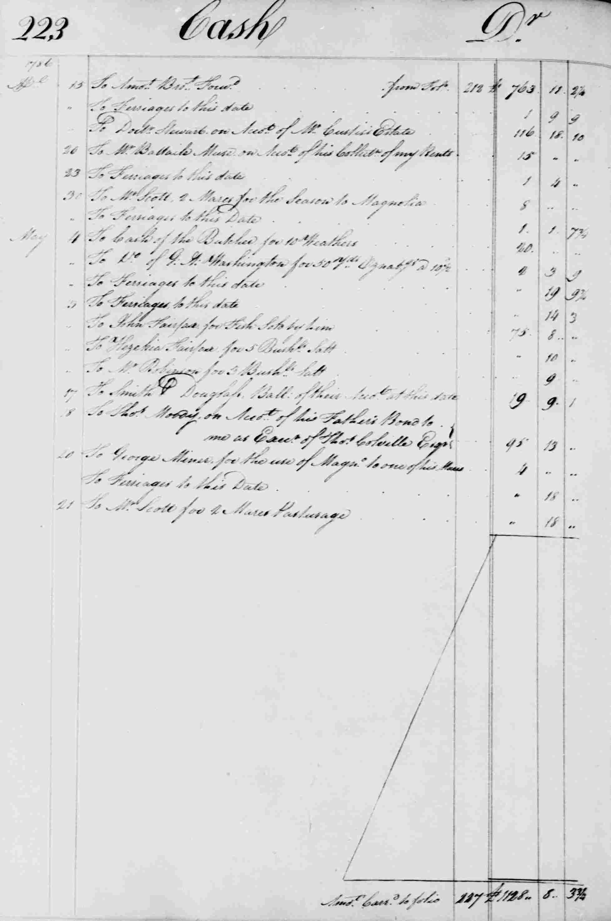 Ledger B, folio 223, left side