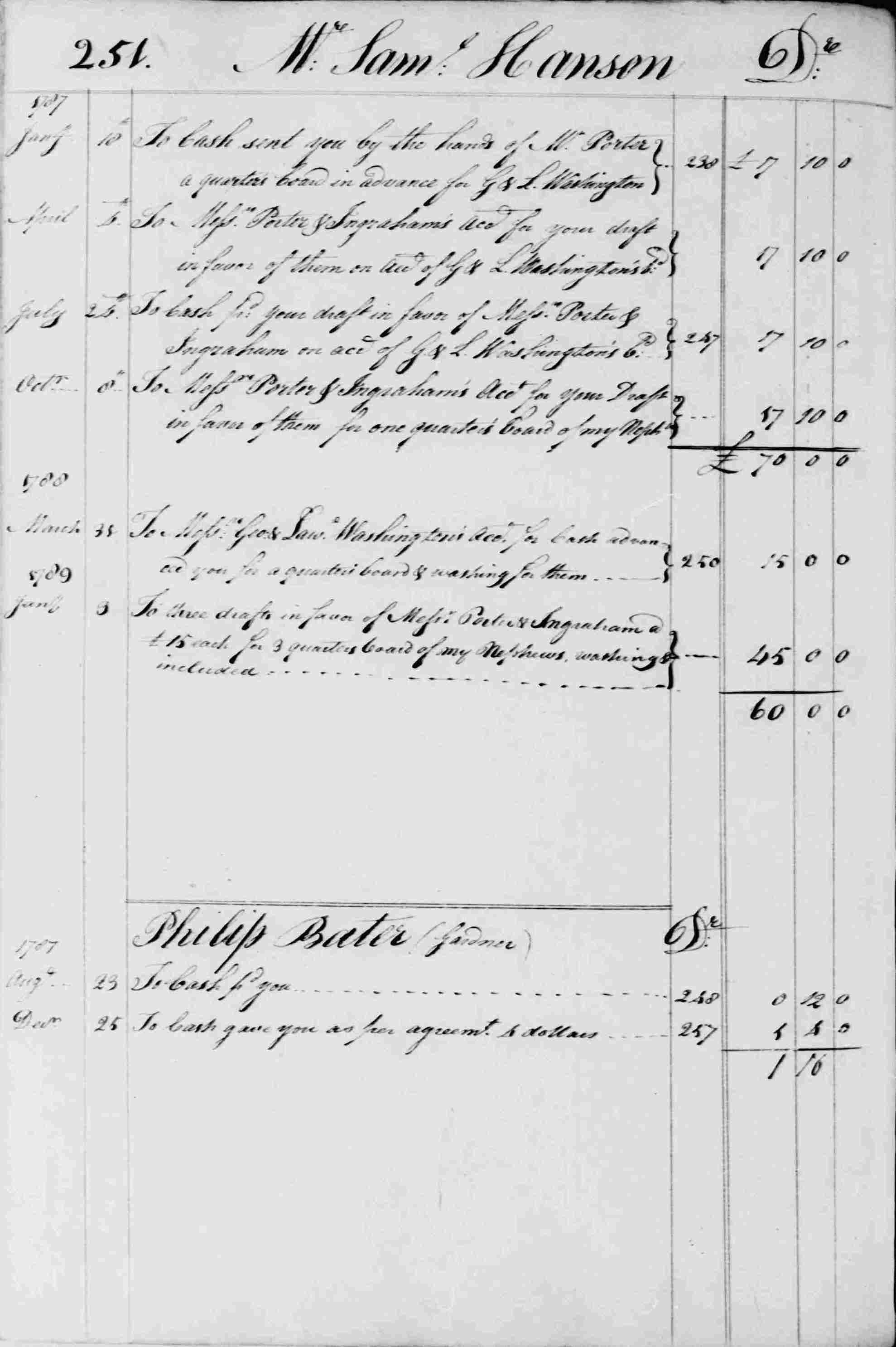 Ledger B, folio 251, left side