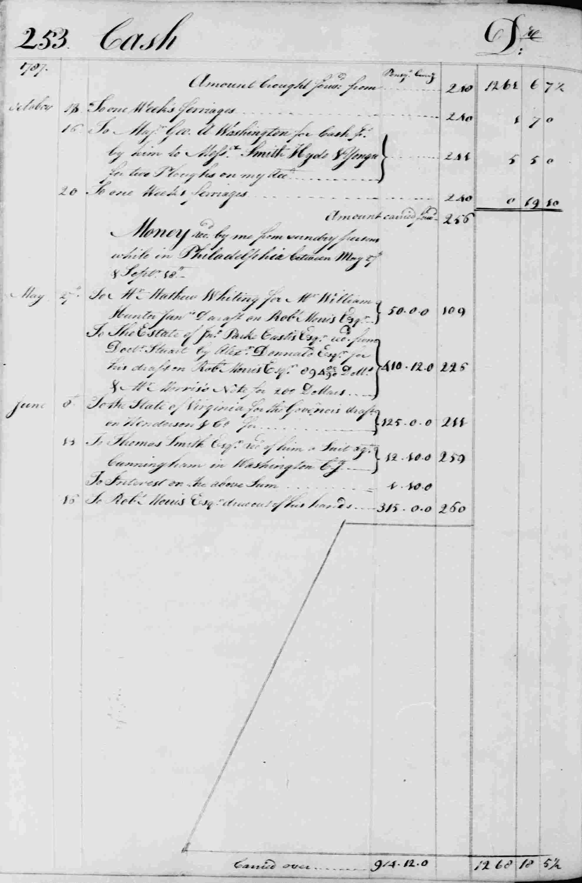 Ledger B, folio 253, left side