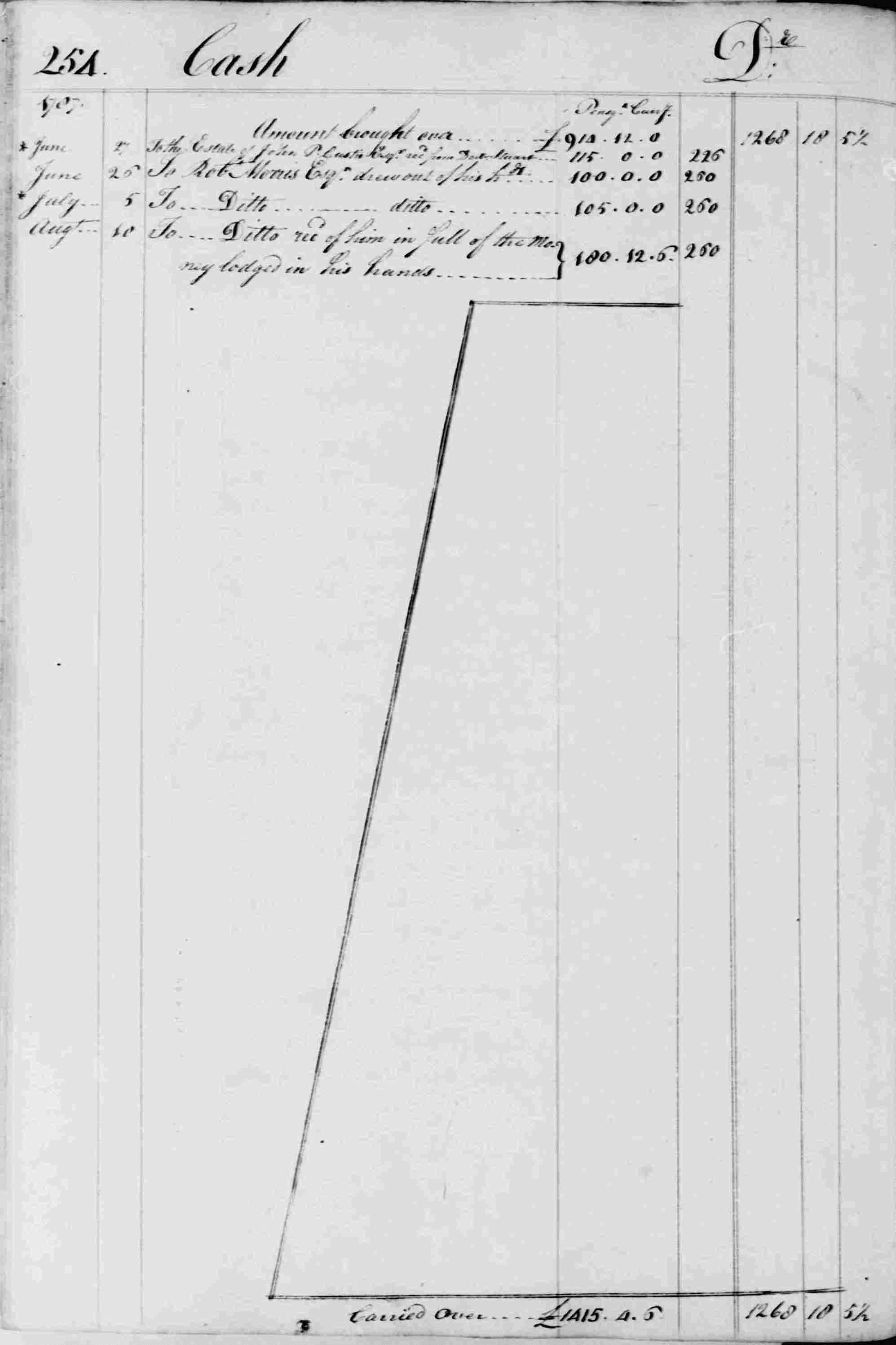 Ledger B, folio 254, left side