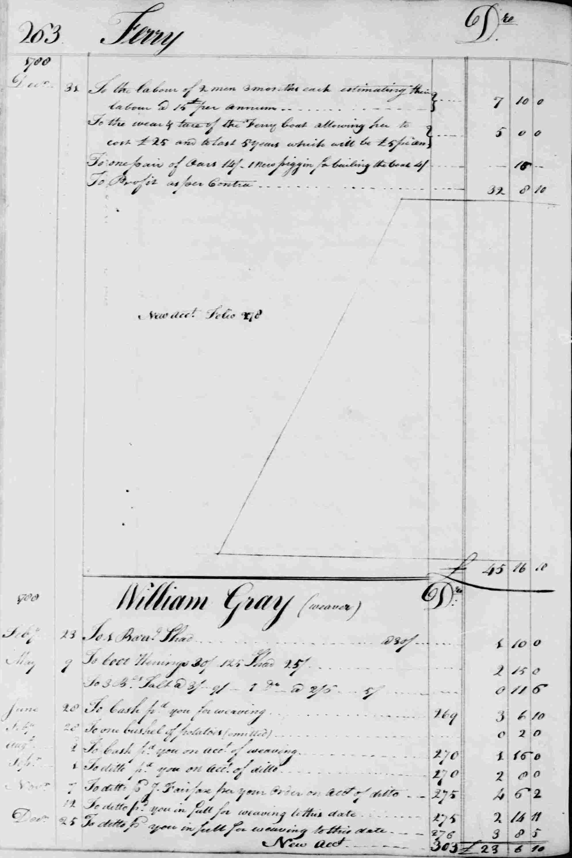 Ledger B, folio 263, left side