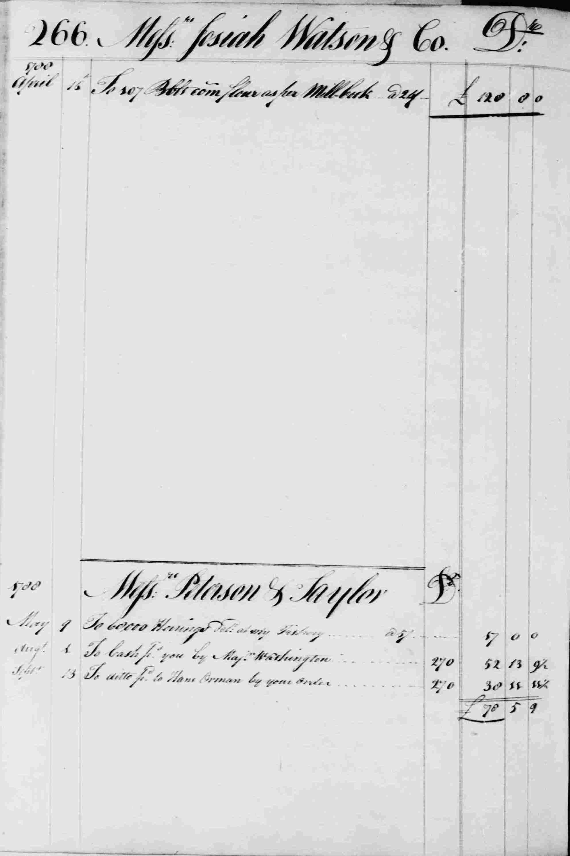 Ledger B, folio 266, left side