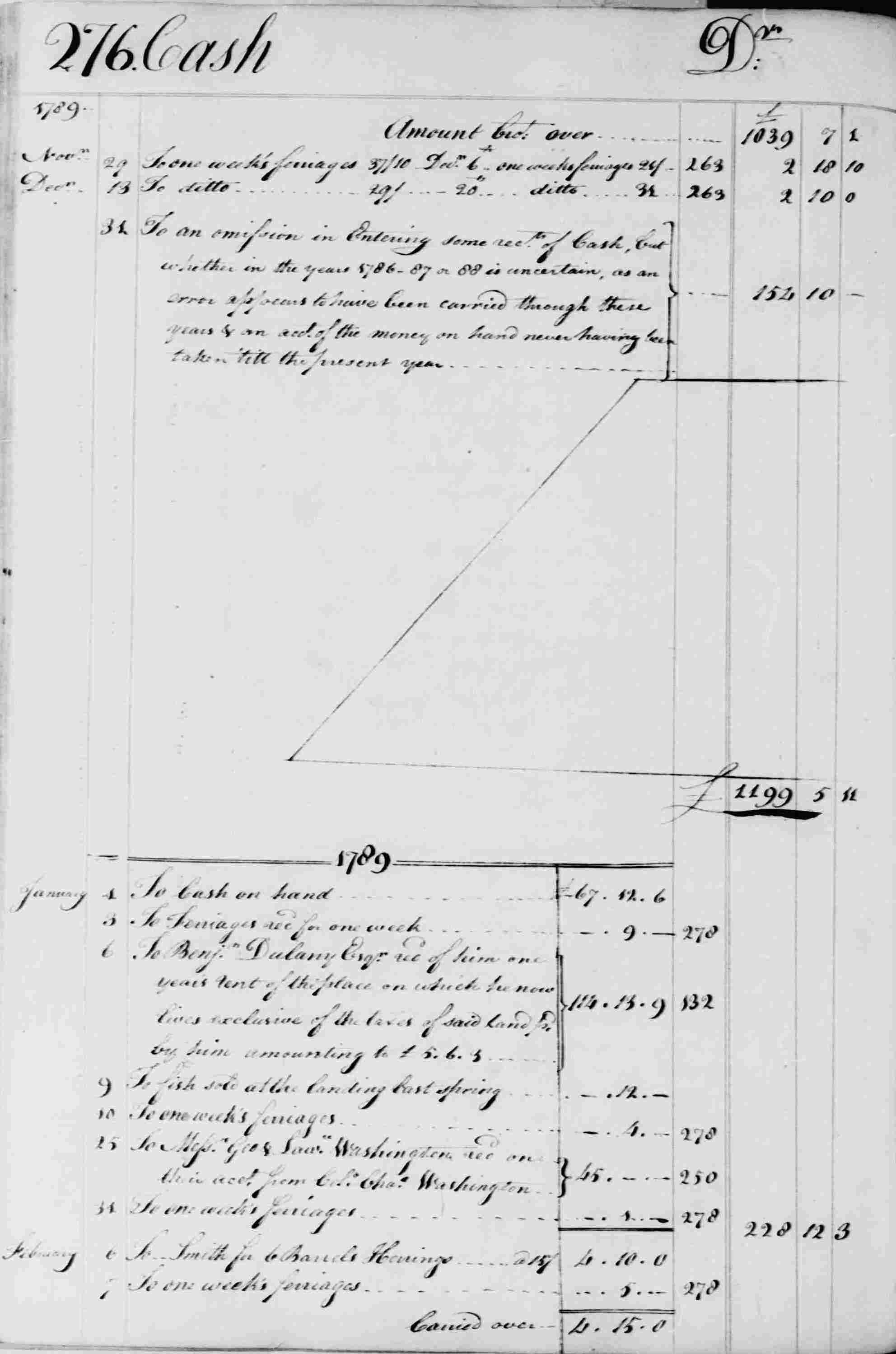 Ledger B, folio 276, left side