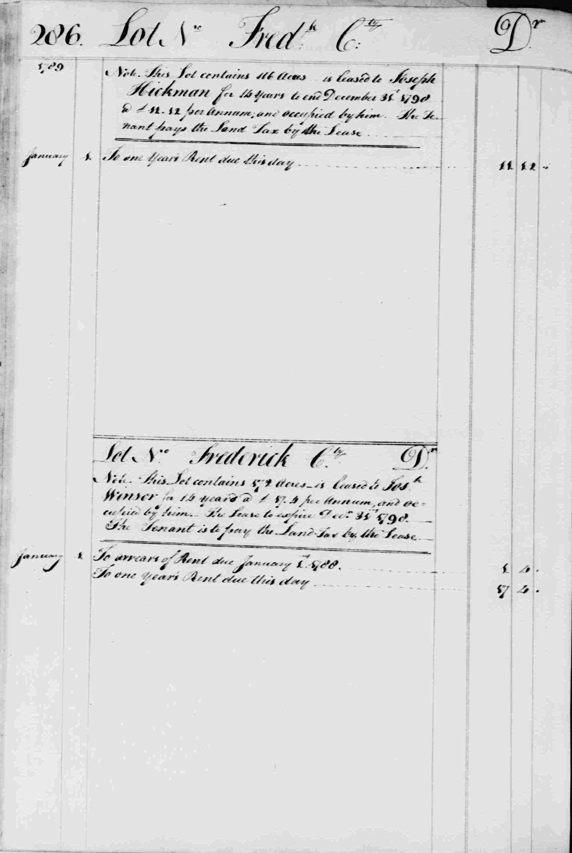 Ledger B, folio 286, left side