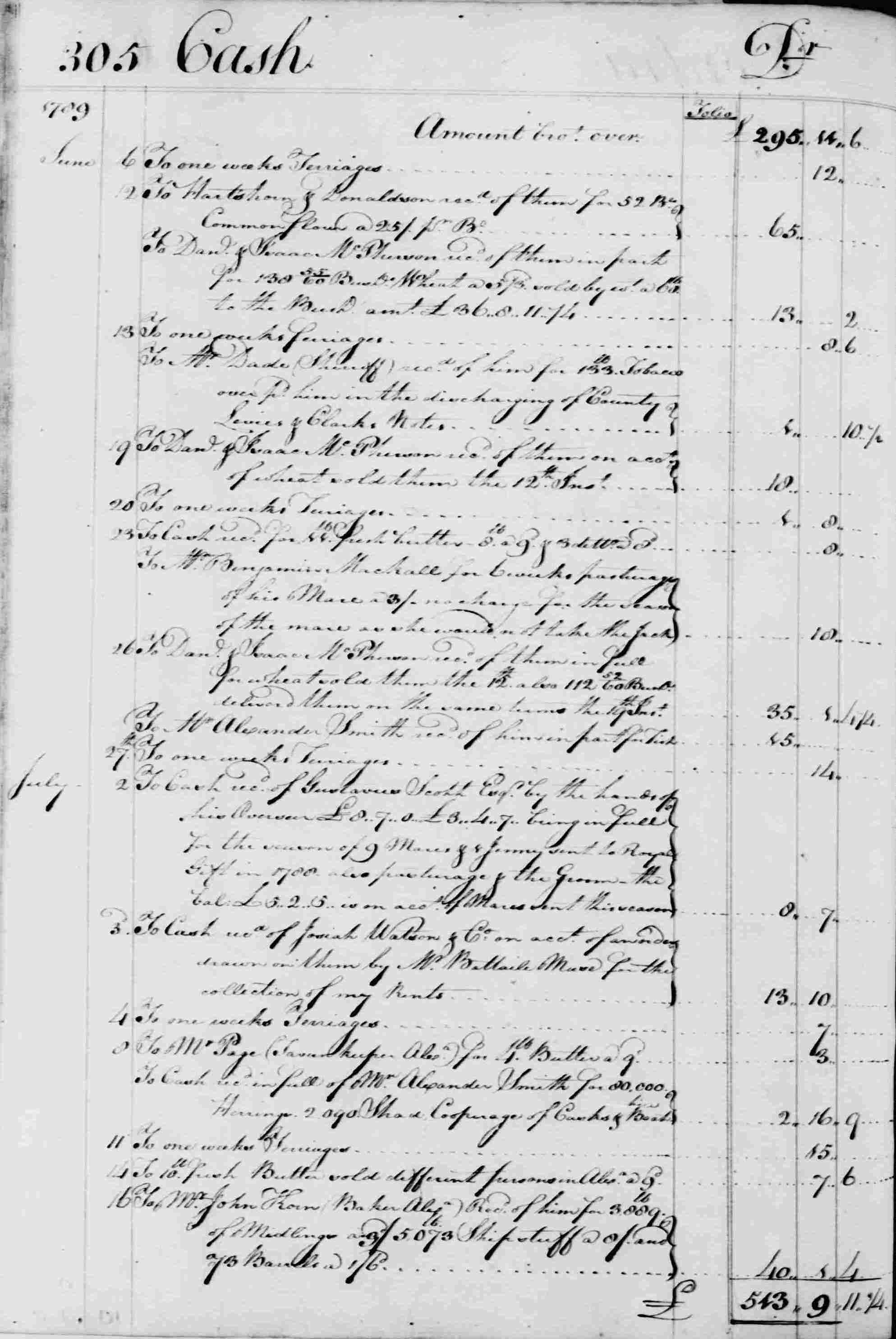 Ledger B, folio 305, left side