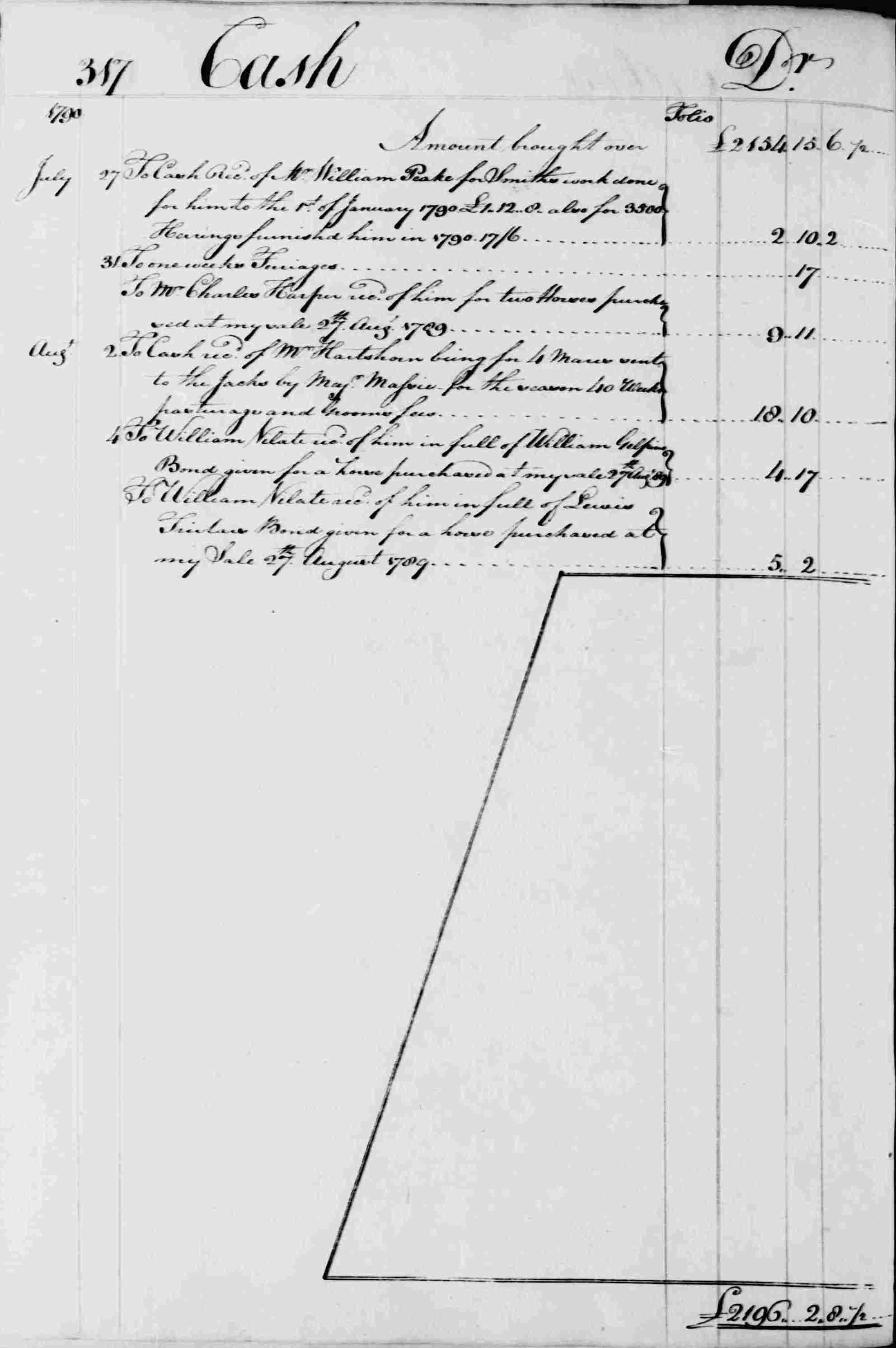 Ledger B, folio 317, left side