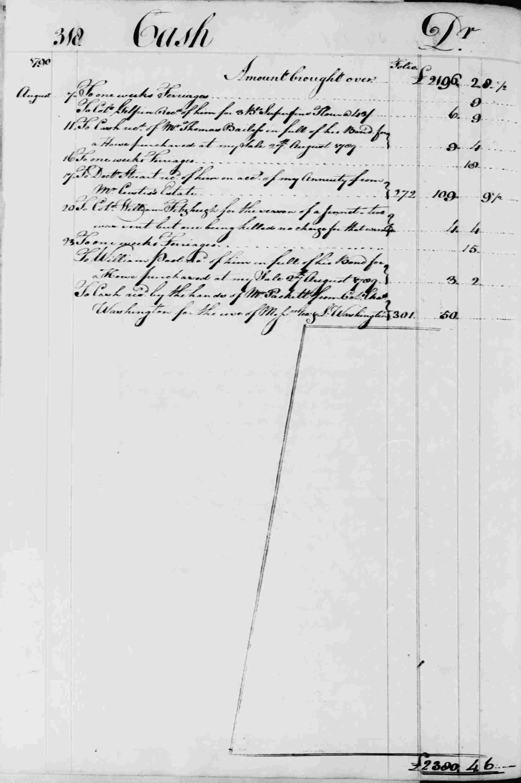Ledger B, folio 318, left side
