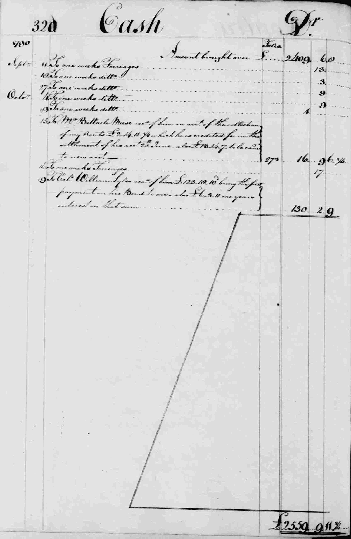 Ledger B, folio 320, left side
