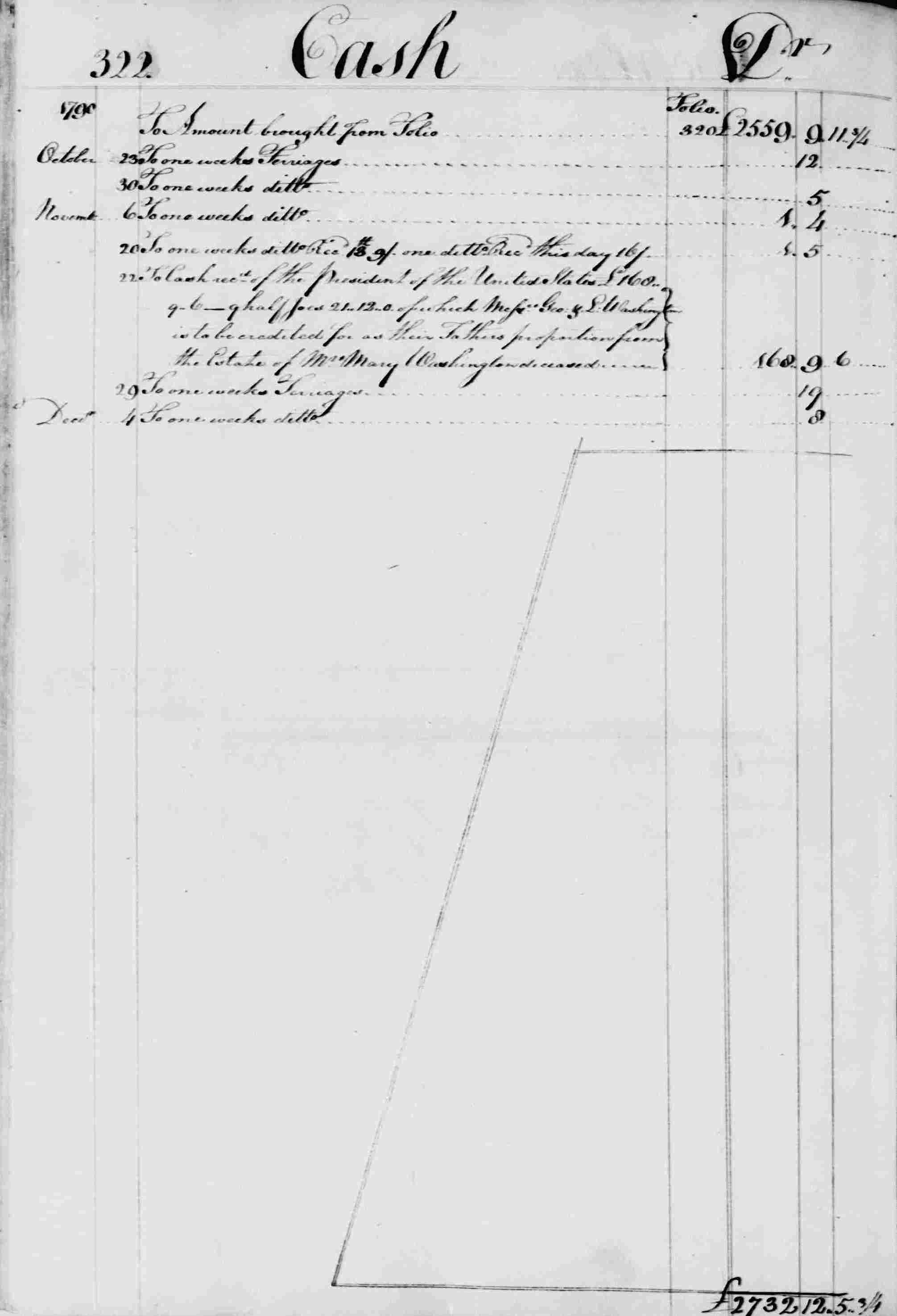 Ledger B, folio 322, left side