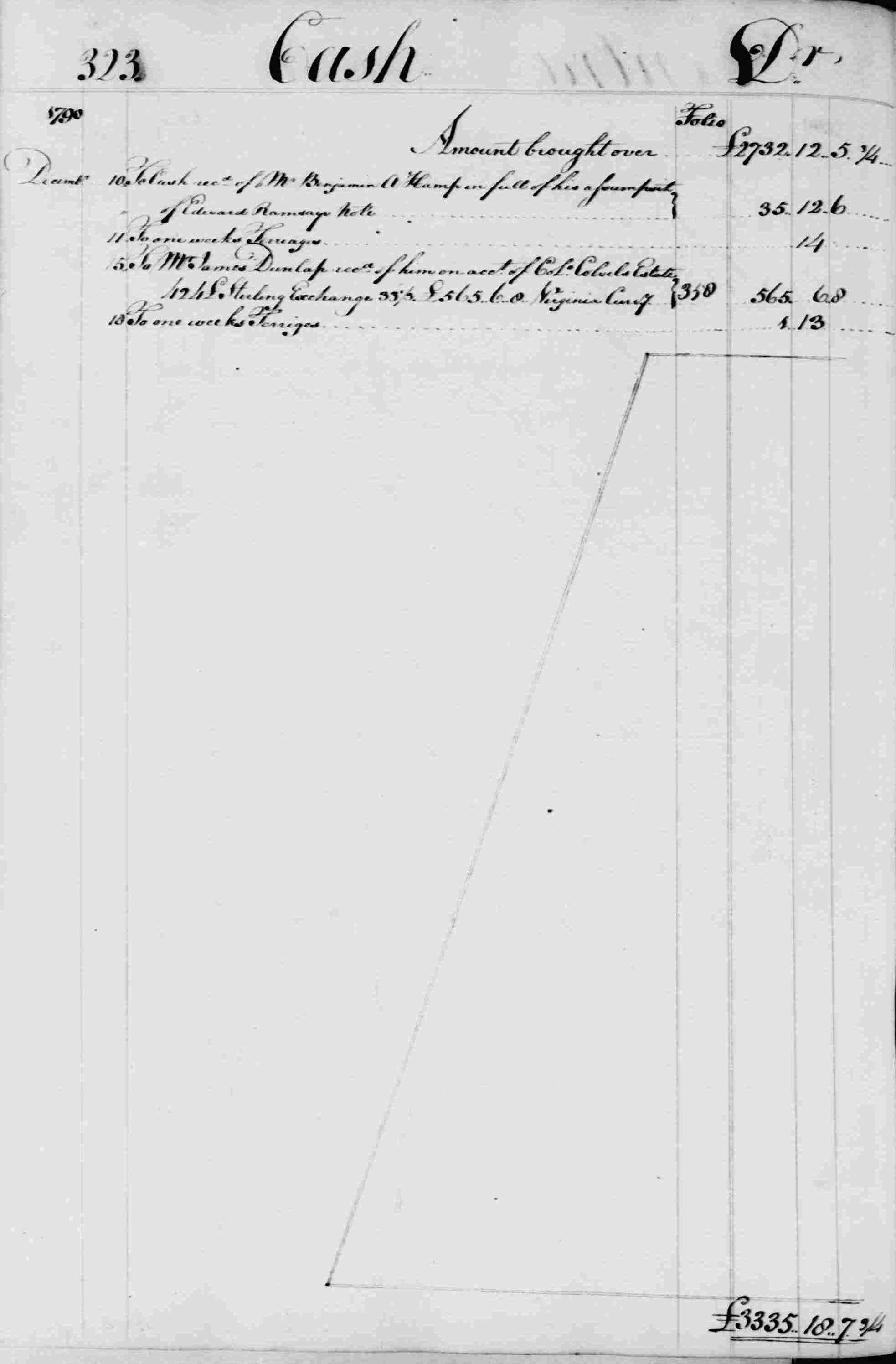 Ledger B, folio 323, left side