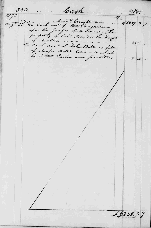 Ledger B, folio 343, left side