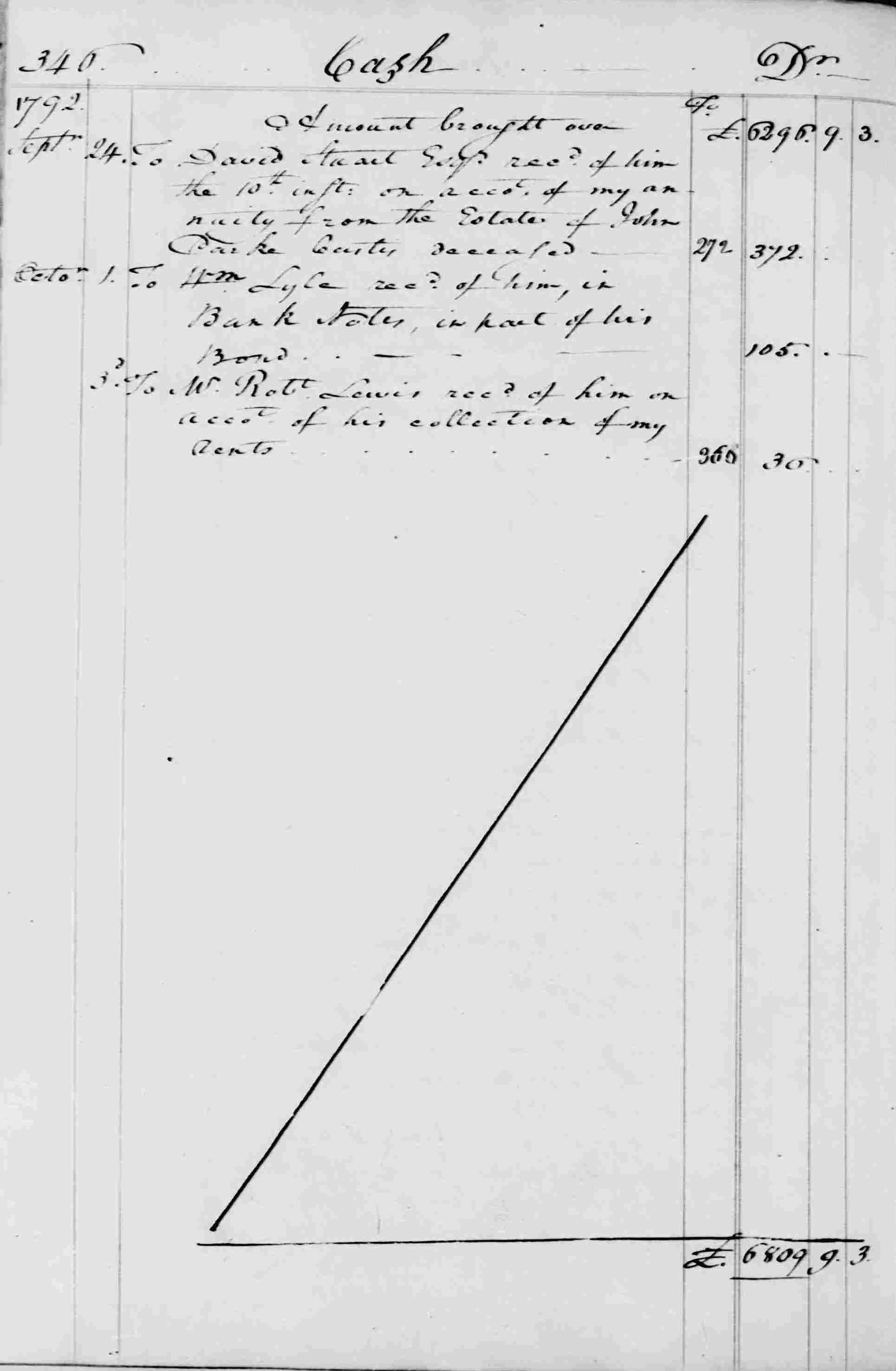 Ledger B, folio 346, left side