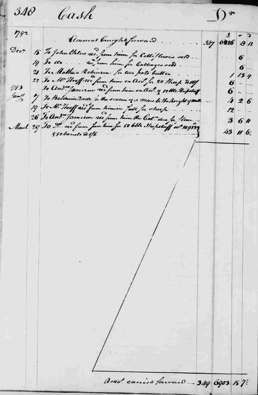 Ledger B, folio 348, left side