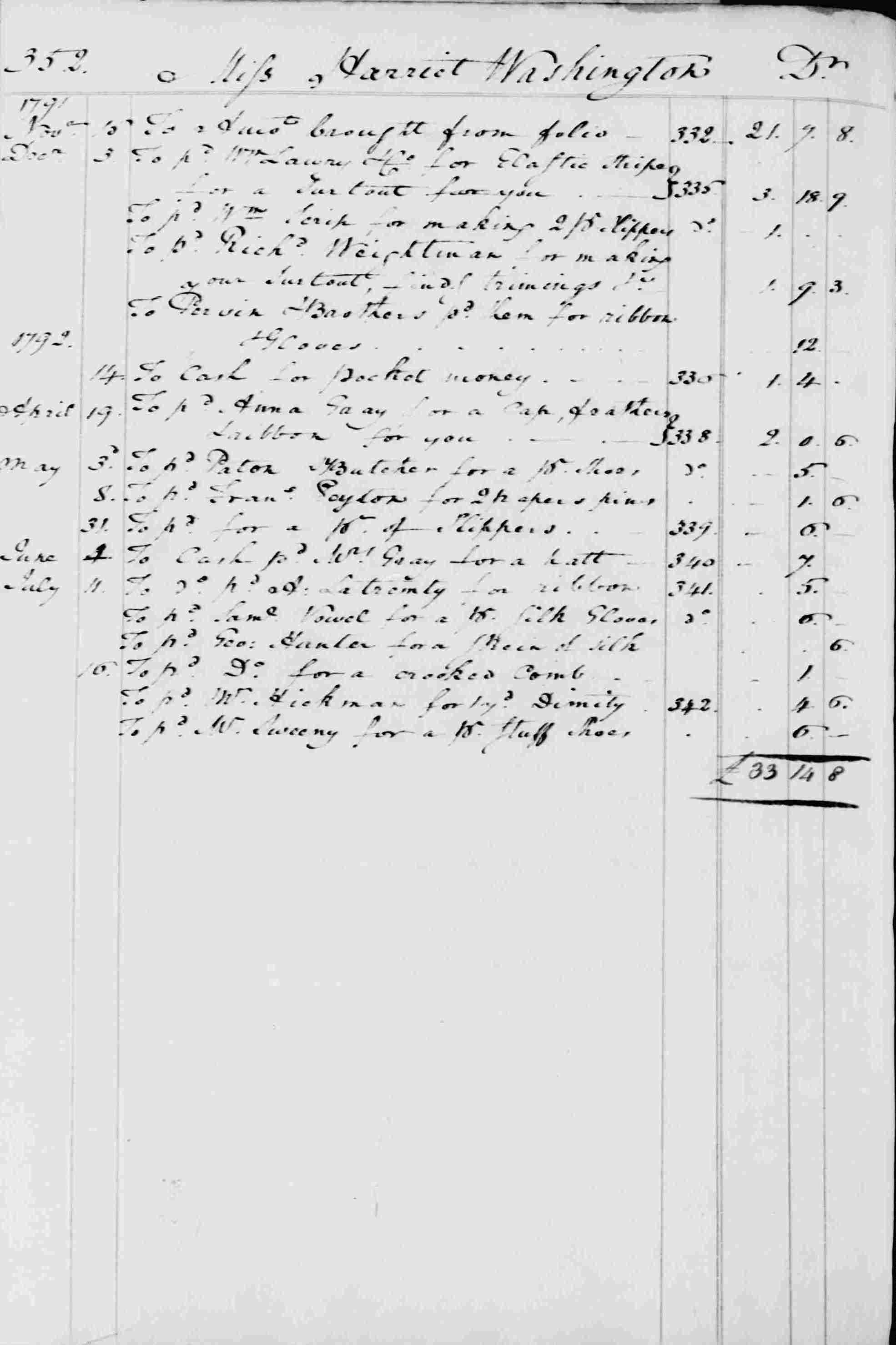 Ledger B, folio 352, left side