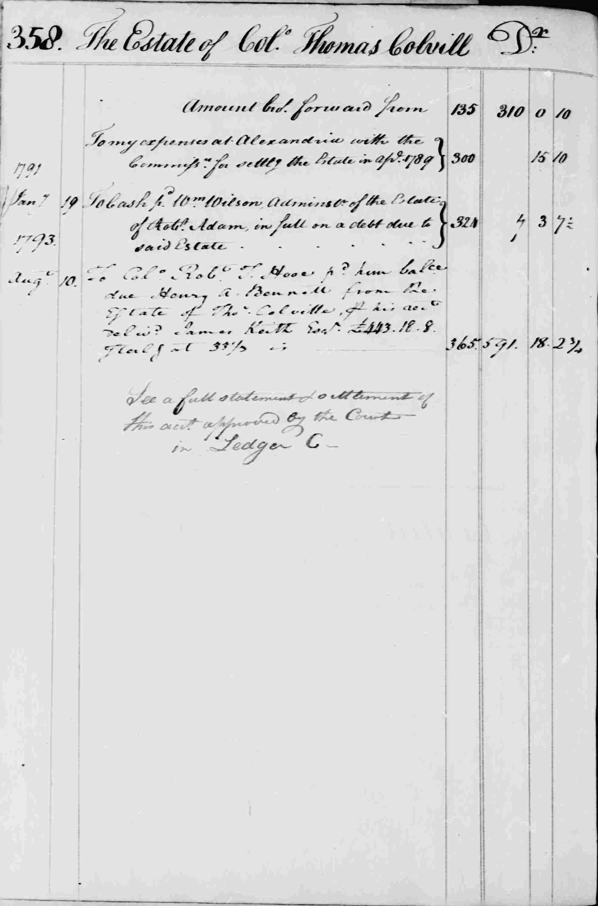 Ledger B, folio 358, left side