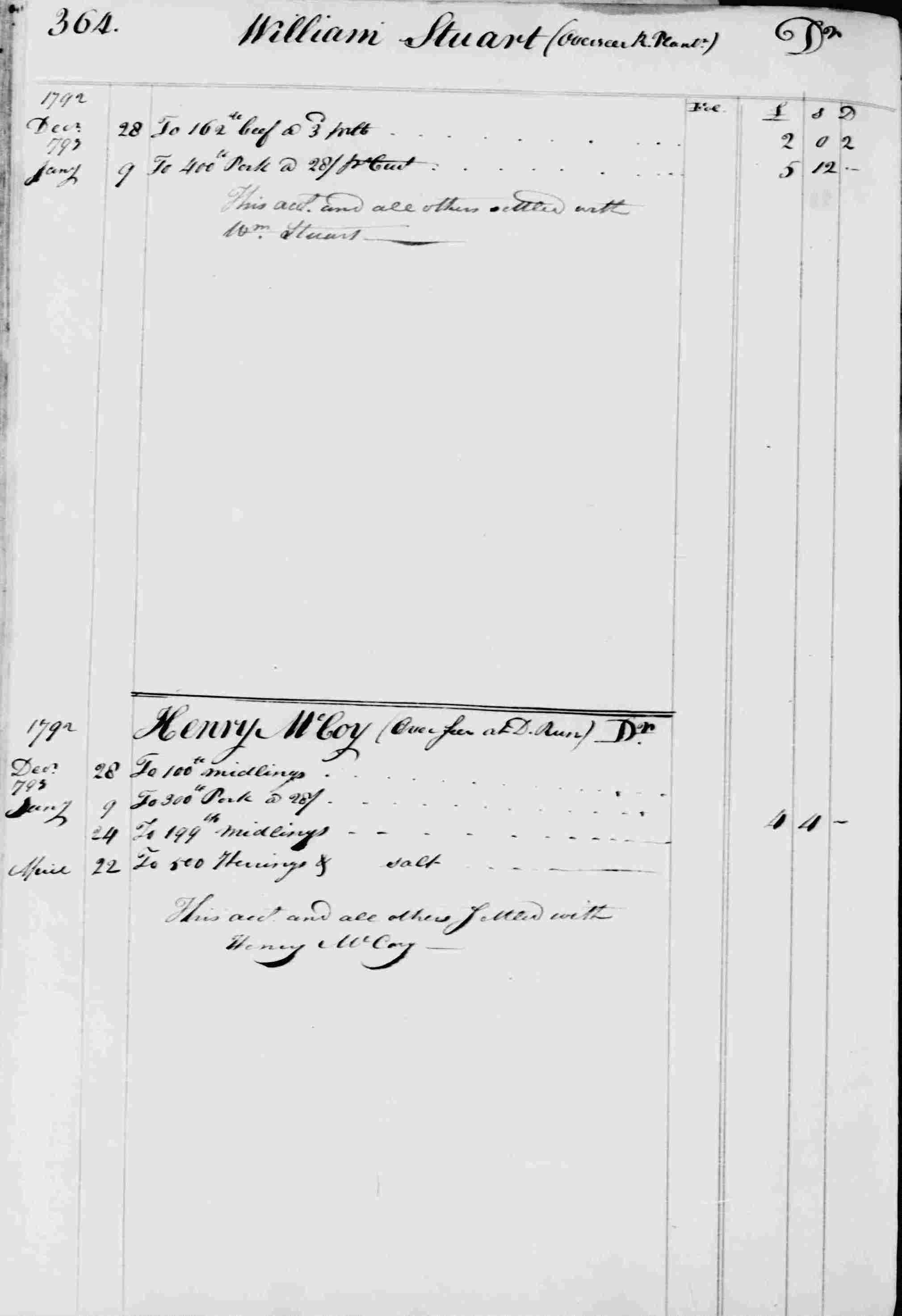 Ledger B, folio 364, left side