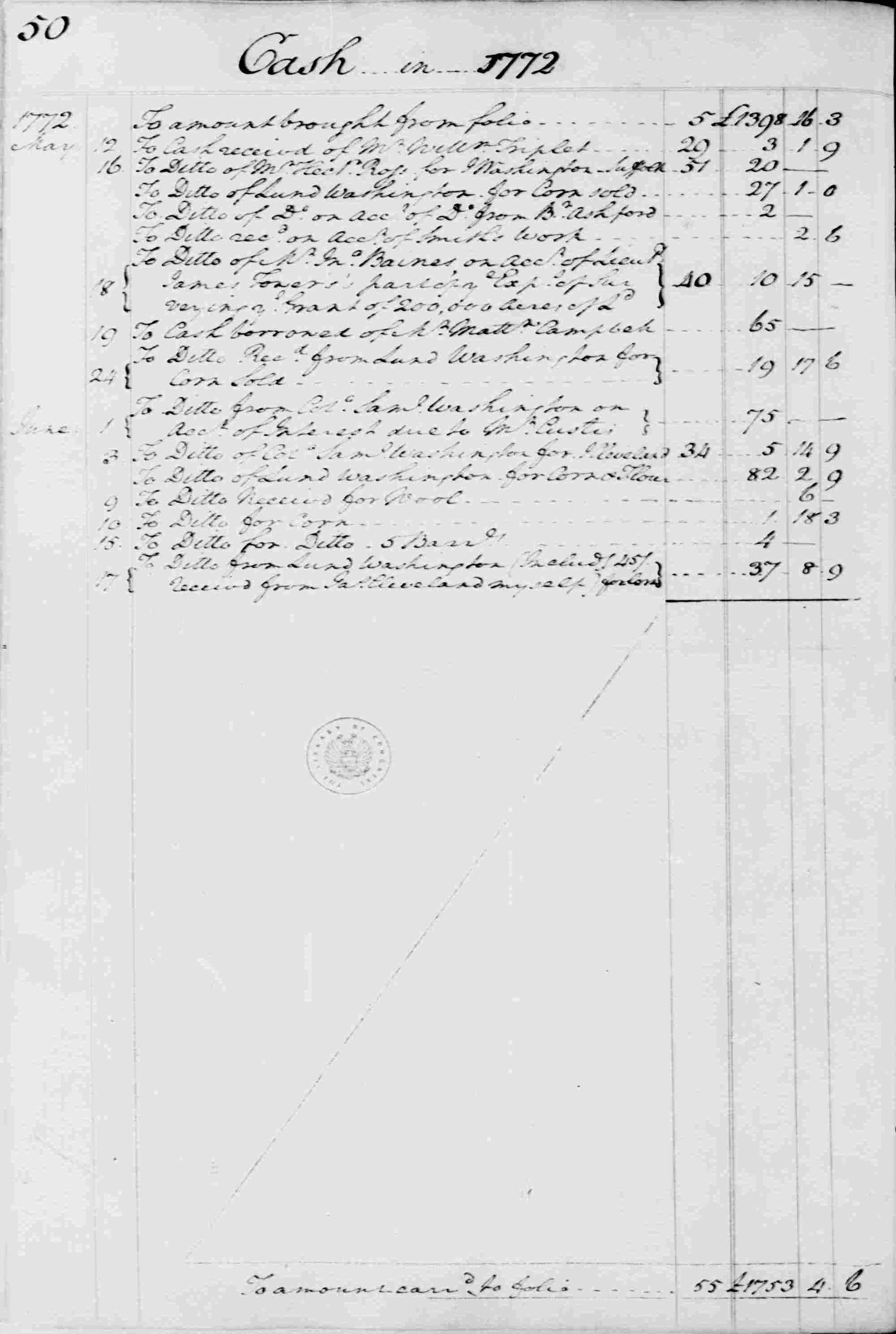 Ledger B, folio 50, left side