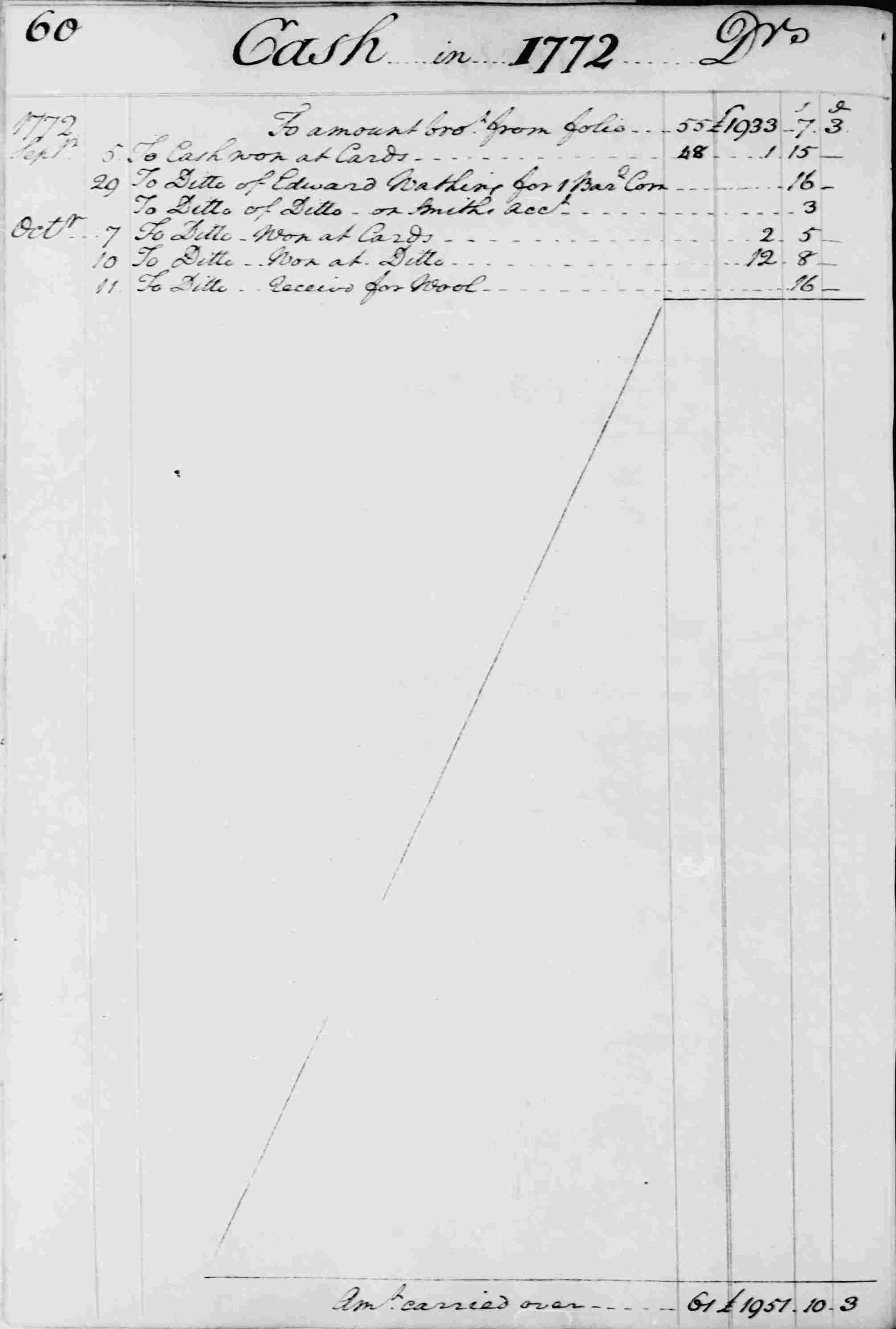 Ledger B, folio 60, left side