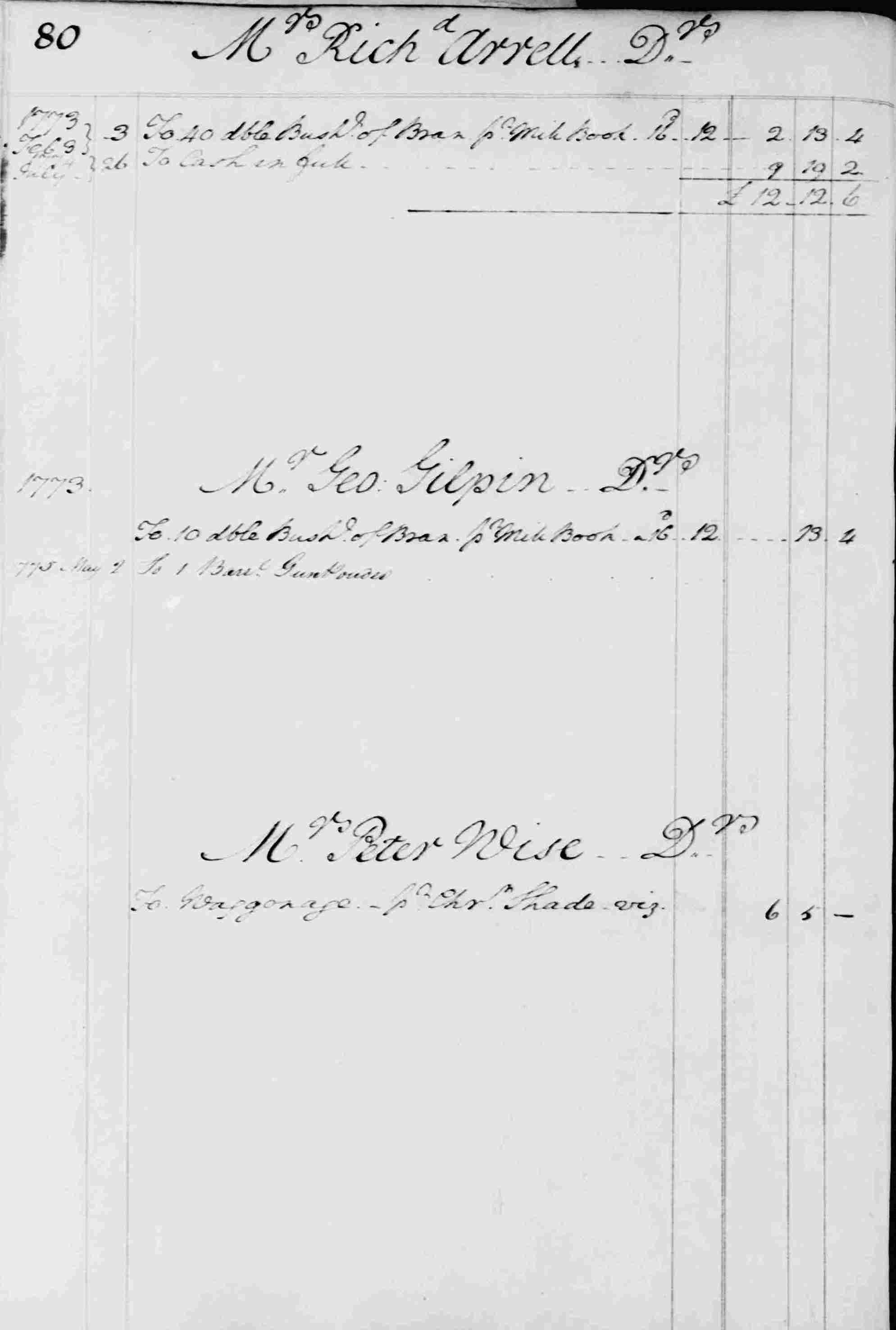 Ledger B, folio 80, left side