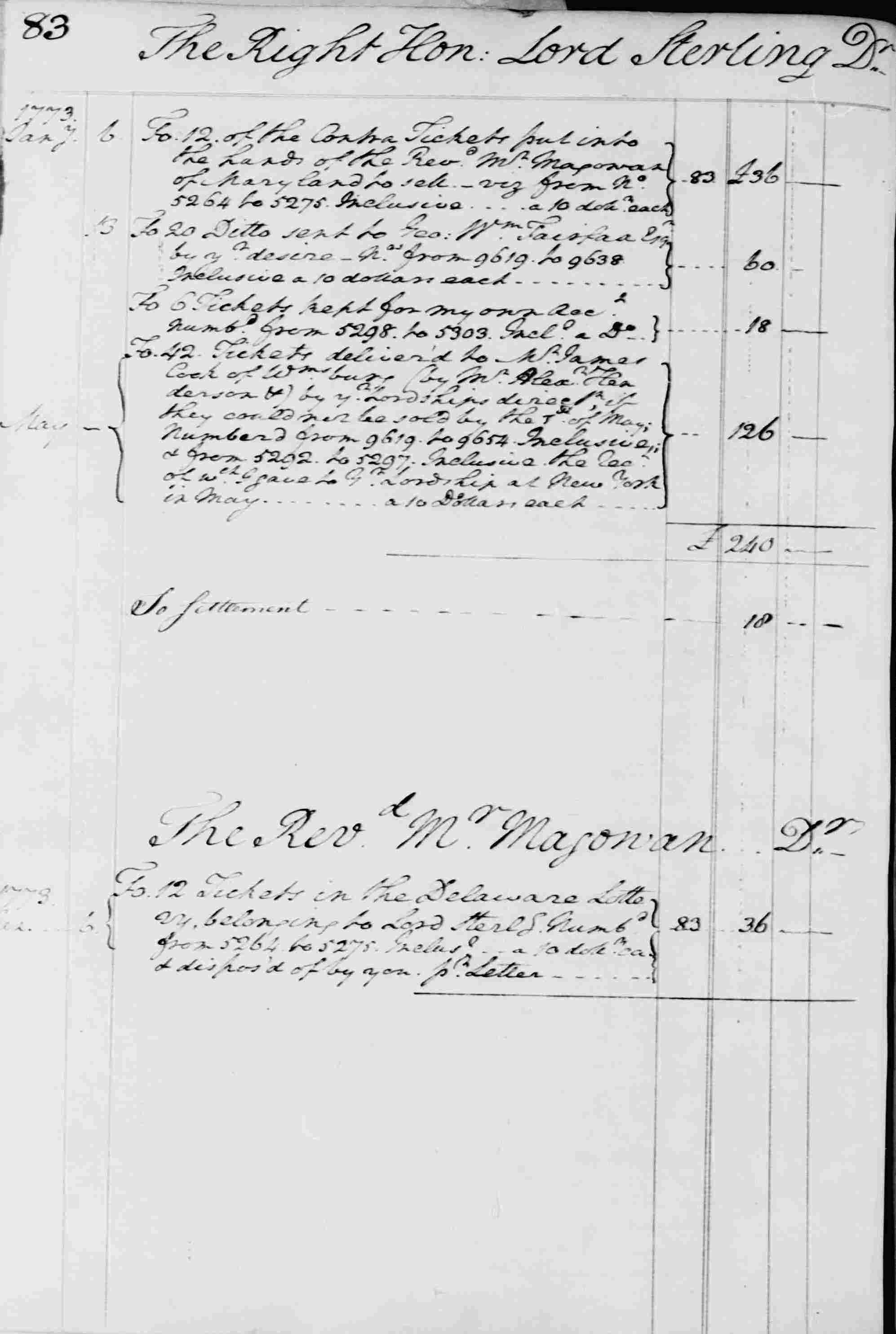 Ledger B, folio 83, left side