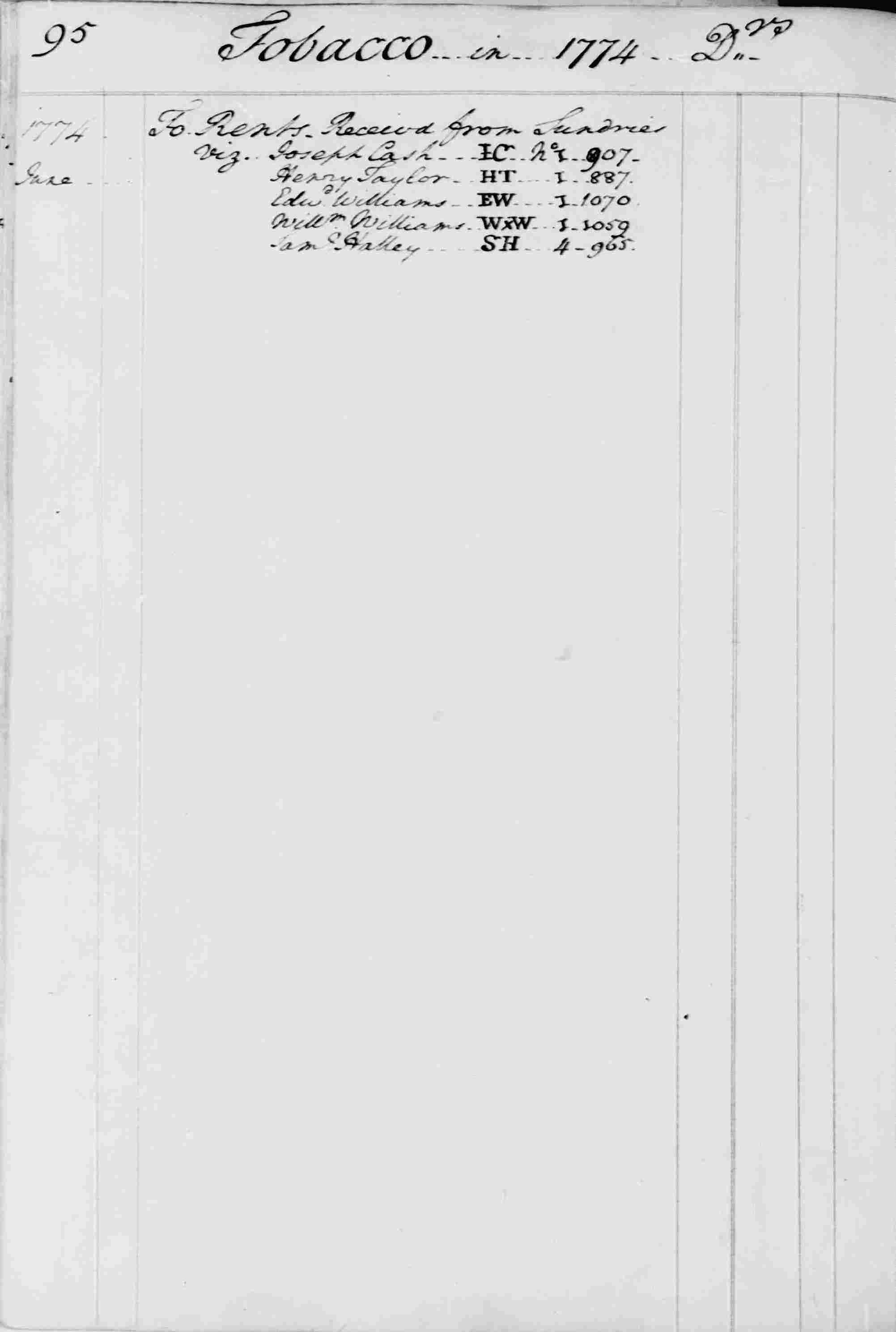 Ledger B, folio 95, left side