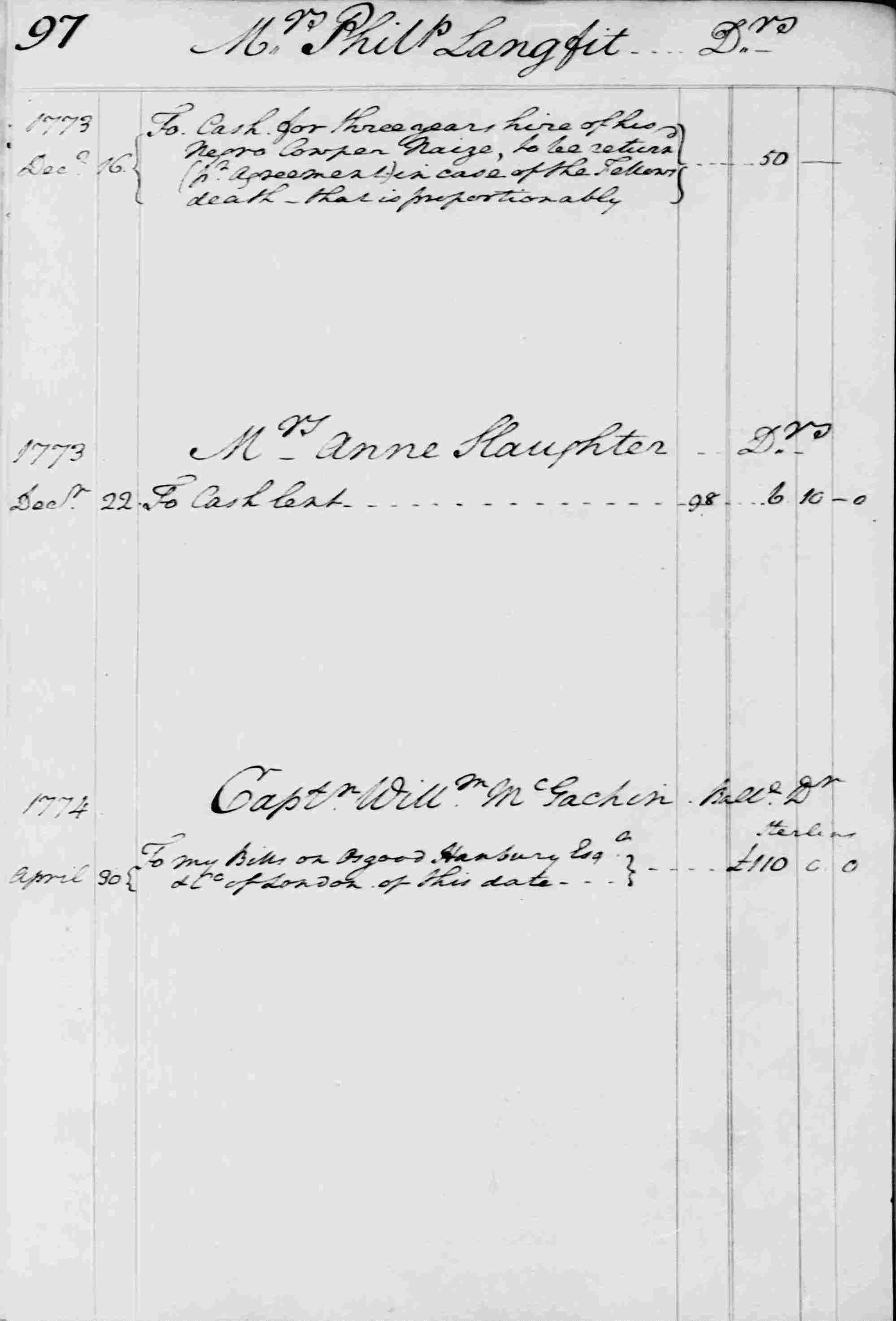 Ledger B, folio 97, left side