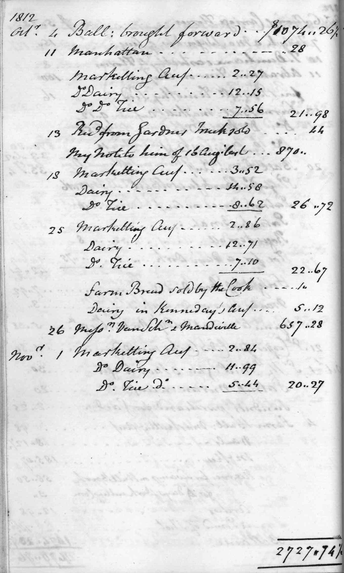 Gouverneur Morris Cash Book, folio 12, left side