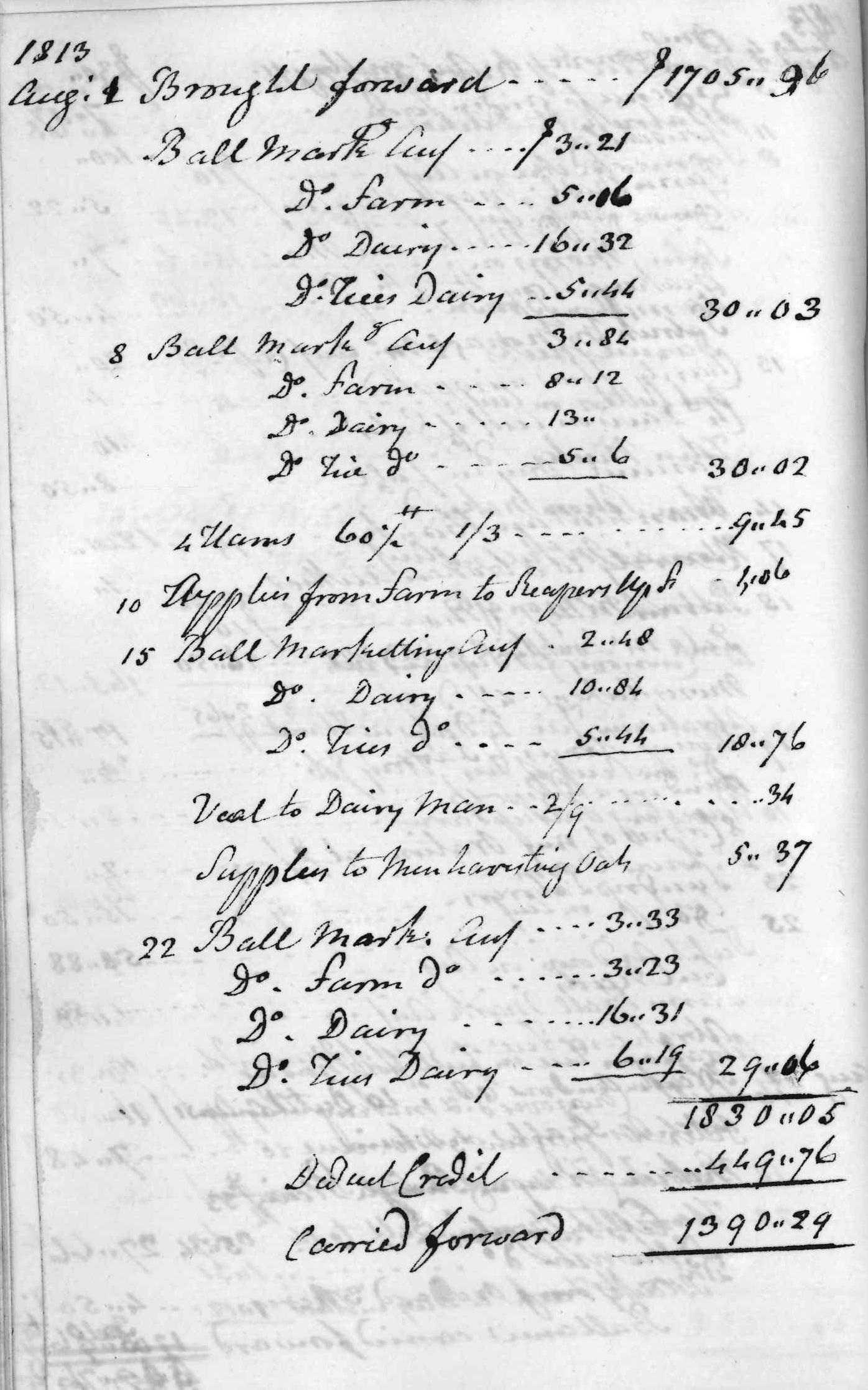 Gouverneur Morris Cash Book, folio 21, left side