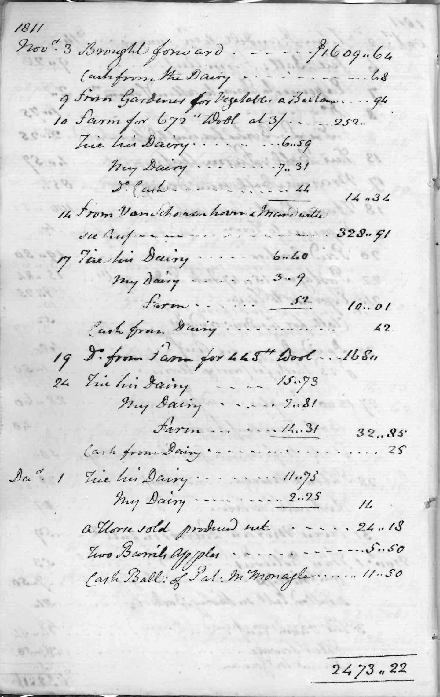 Gouverneur Morris Cash Book, folio 3, left side