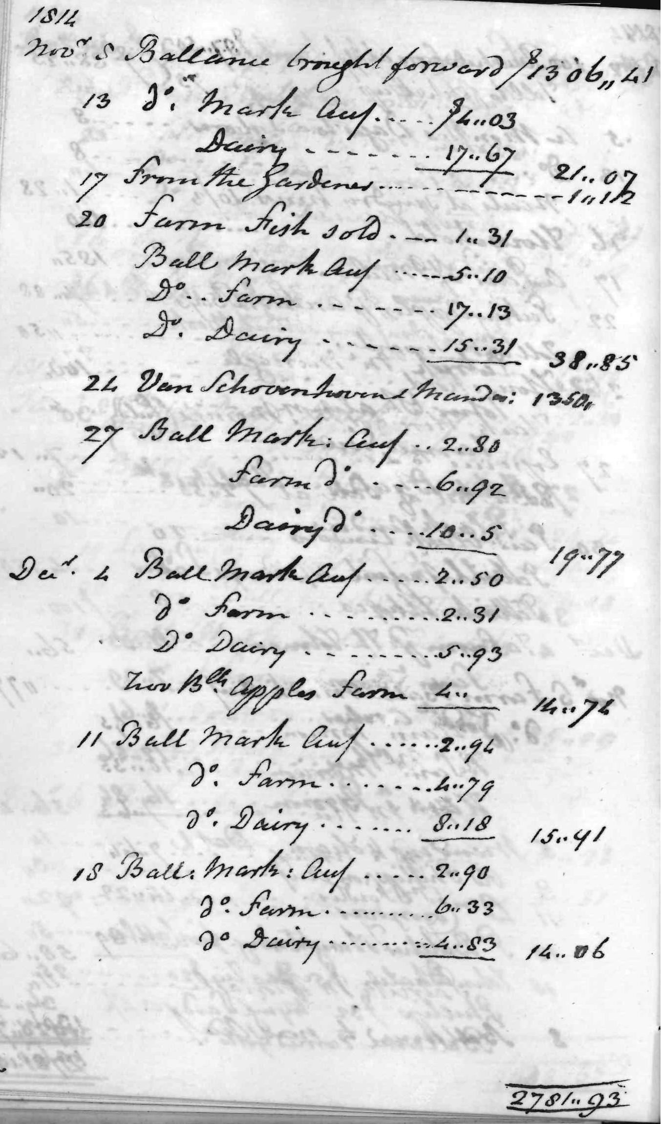 Gouverneur Morris Cash Book, folio 36, left side