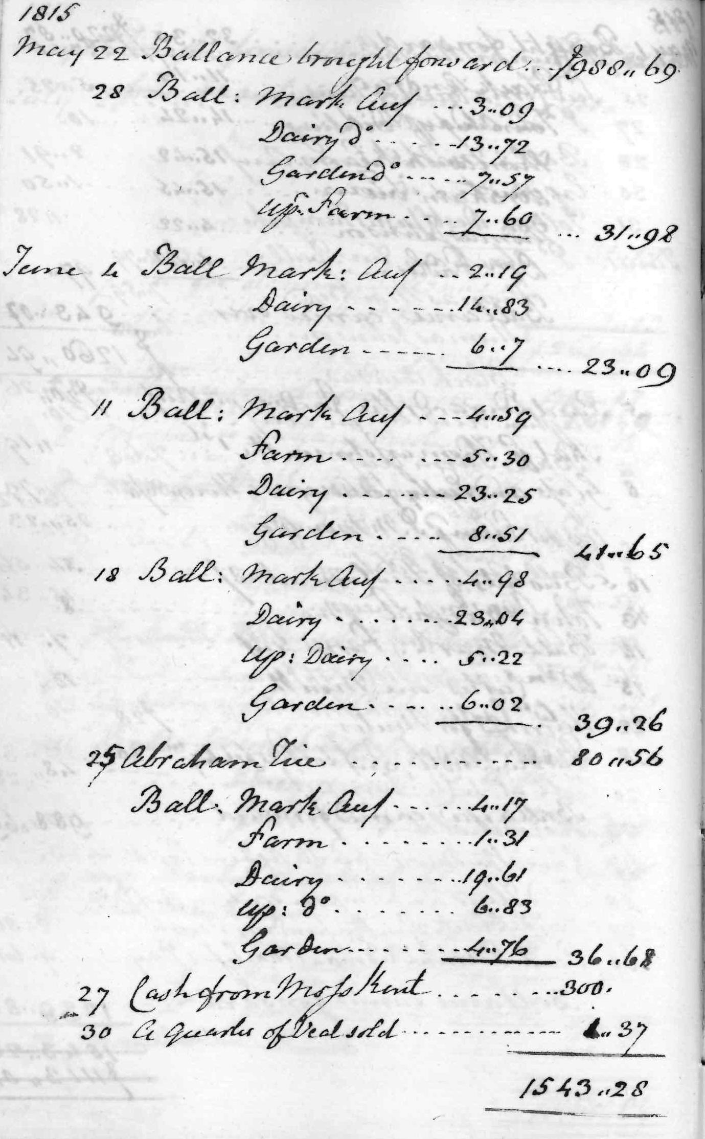 Gouverneur Morris Cash Book, folio 42, left side