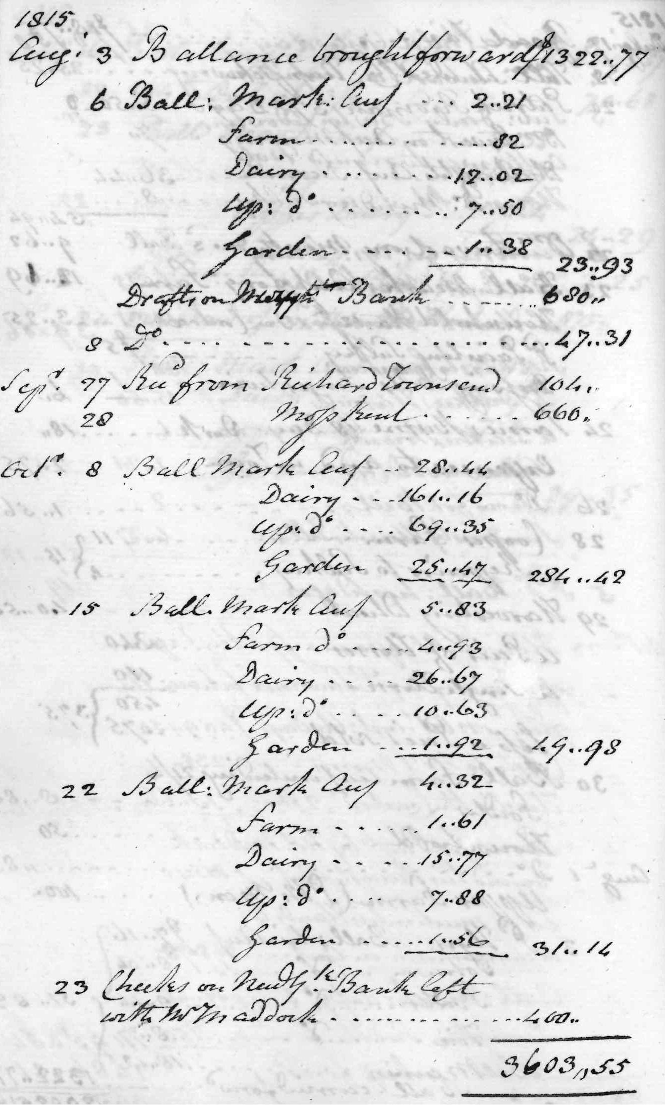 Gouverneur Morris Cash Book, folio 45, left side