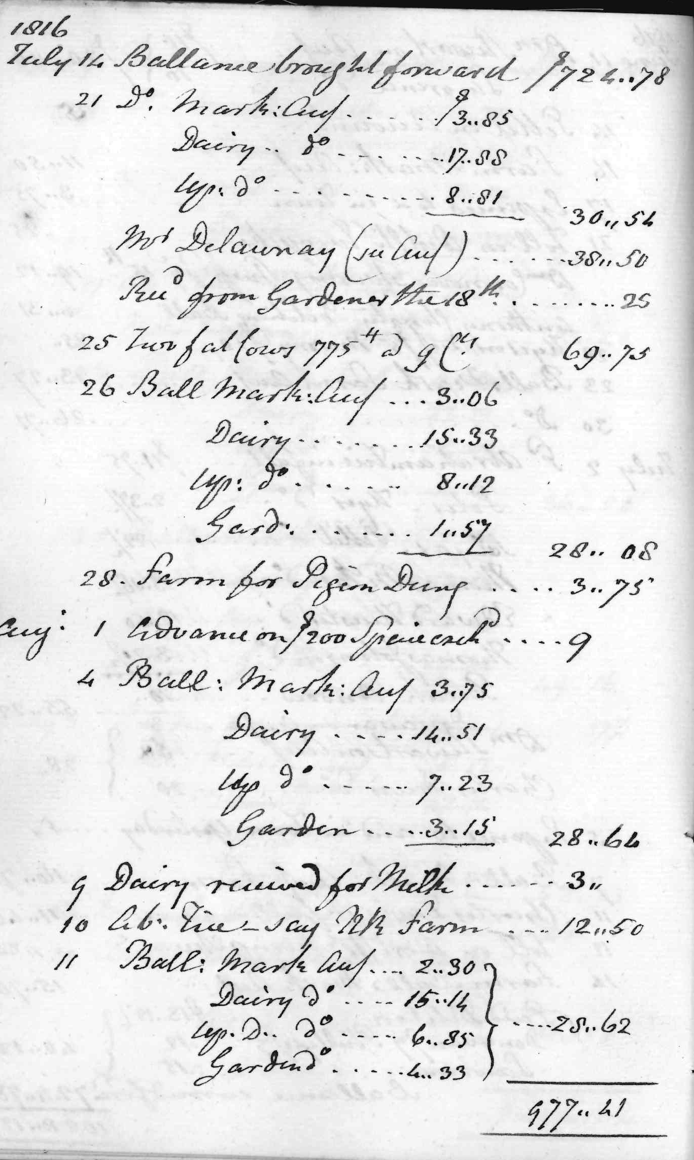 Gouverneur Morris Cash Book, folio 53, left side
