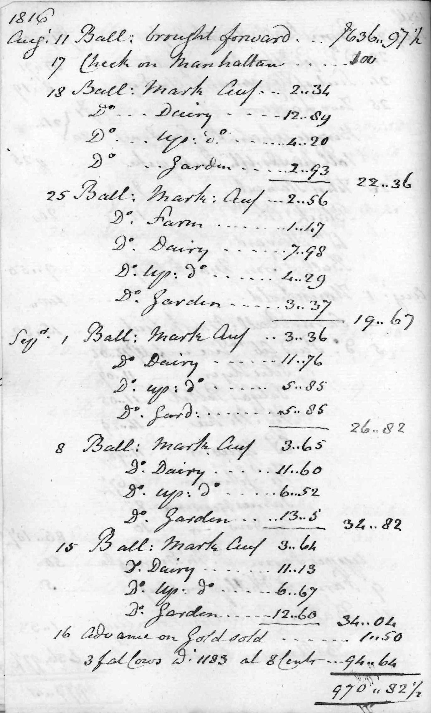 Gouverneur Morris Cash Book, folio 54, left side