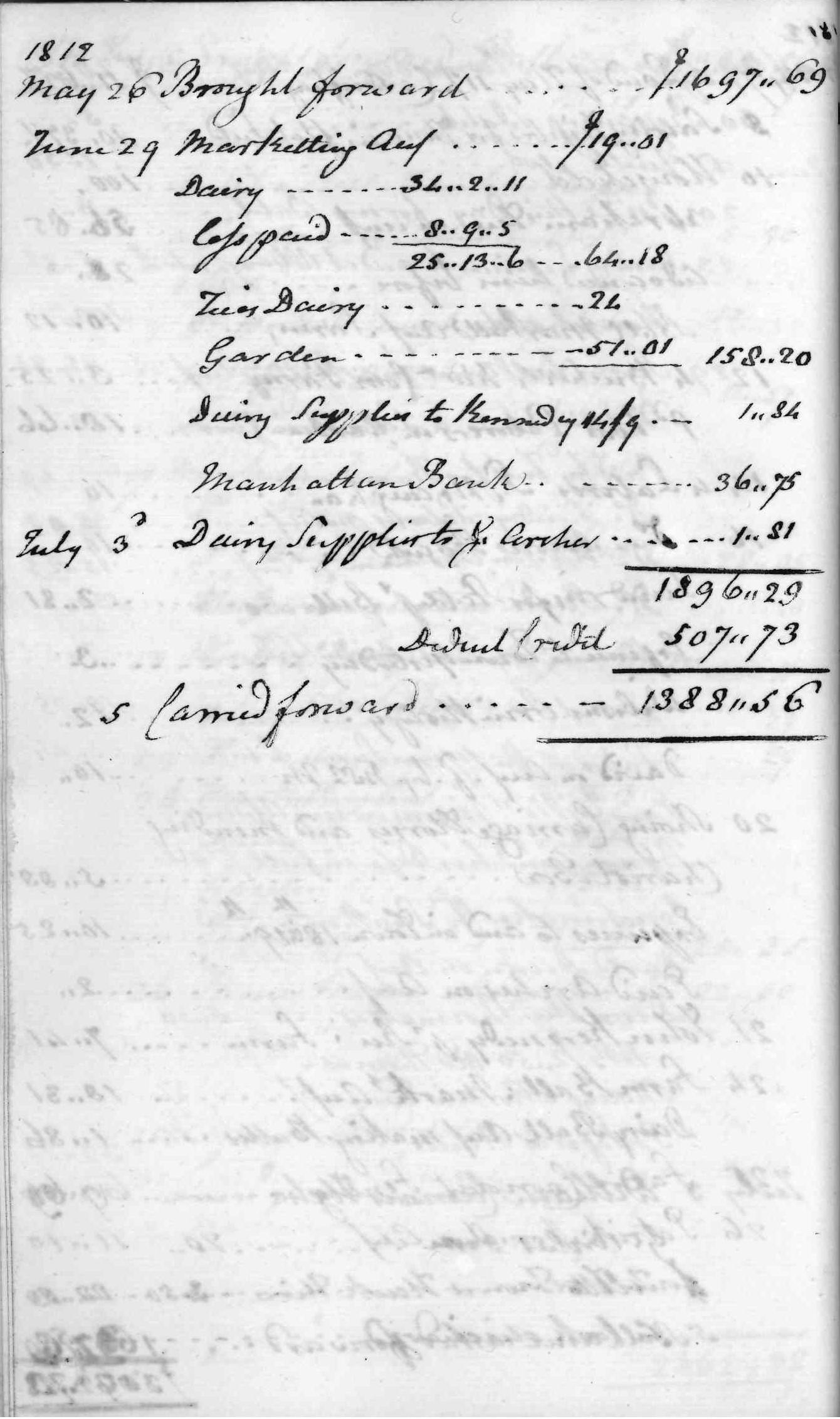 Gouverneur Morris Cash Book, folio 8, left side