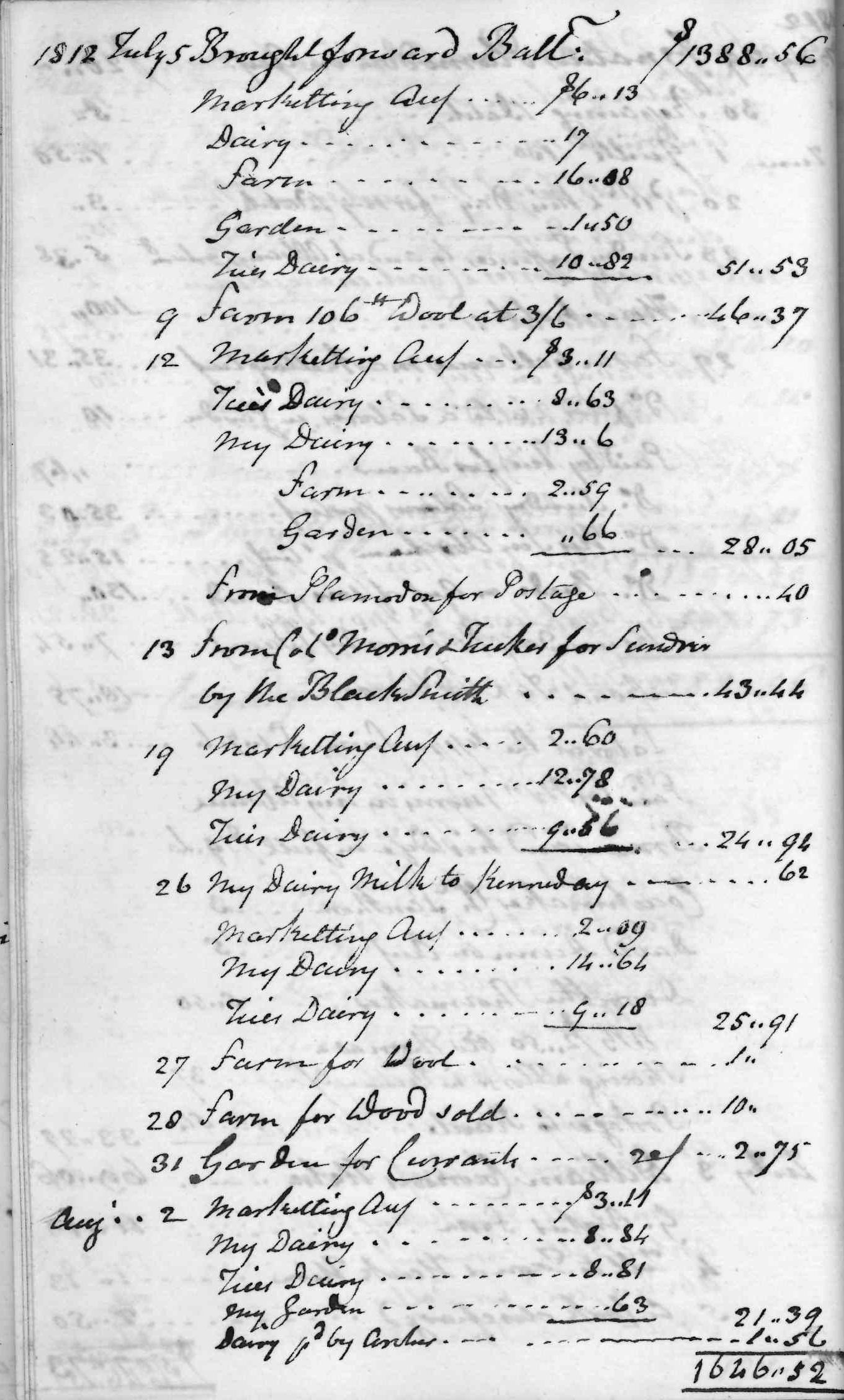 Gouverneur Morris Cash Book, folio 9, left side