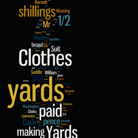 cloth-wordle