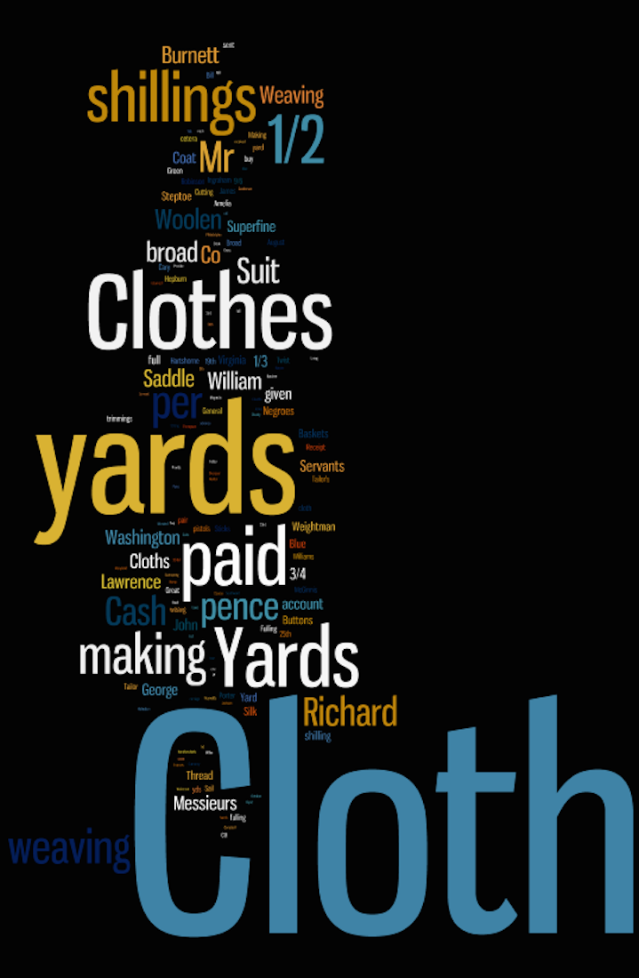 cloth wordle