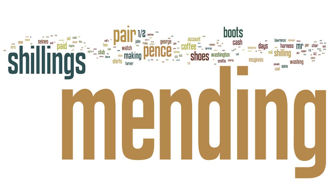 mending wordle