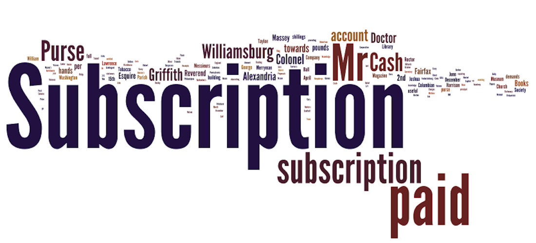 subscription wordle